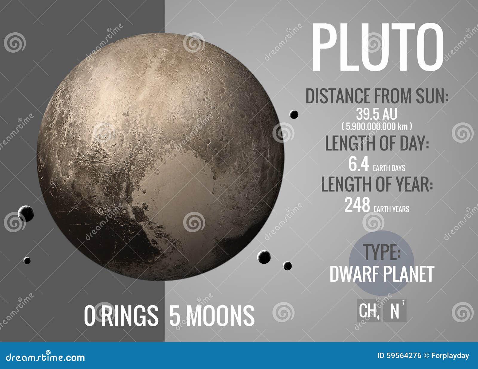 elements present on planet pluto - photo #4