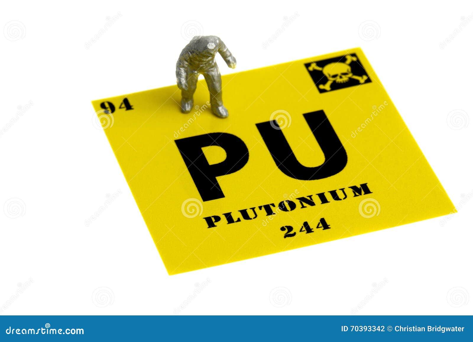 Plutonium Symbol Miniature Man Chemical Suit Stock Photo Image Of