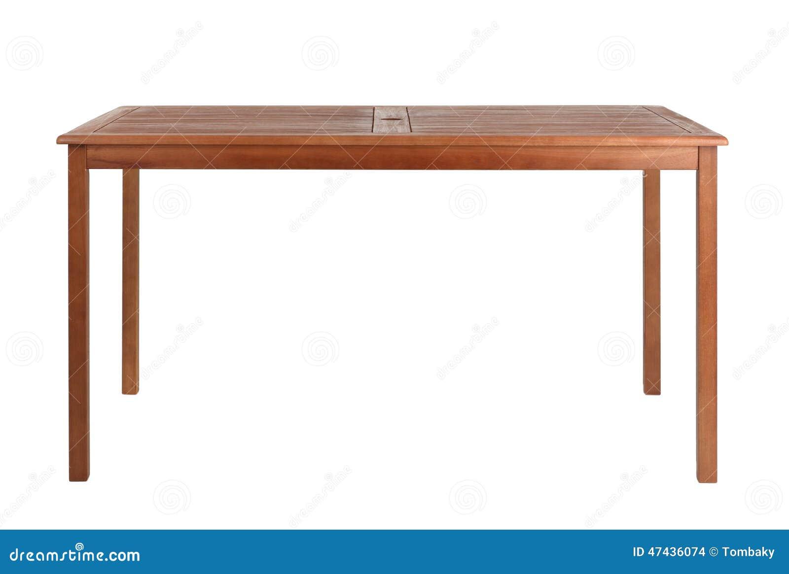 Po prostu stół