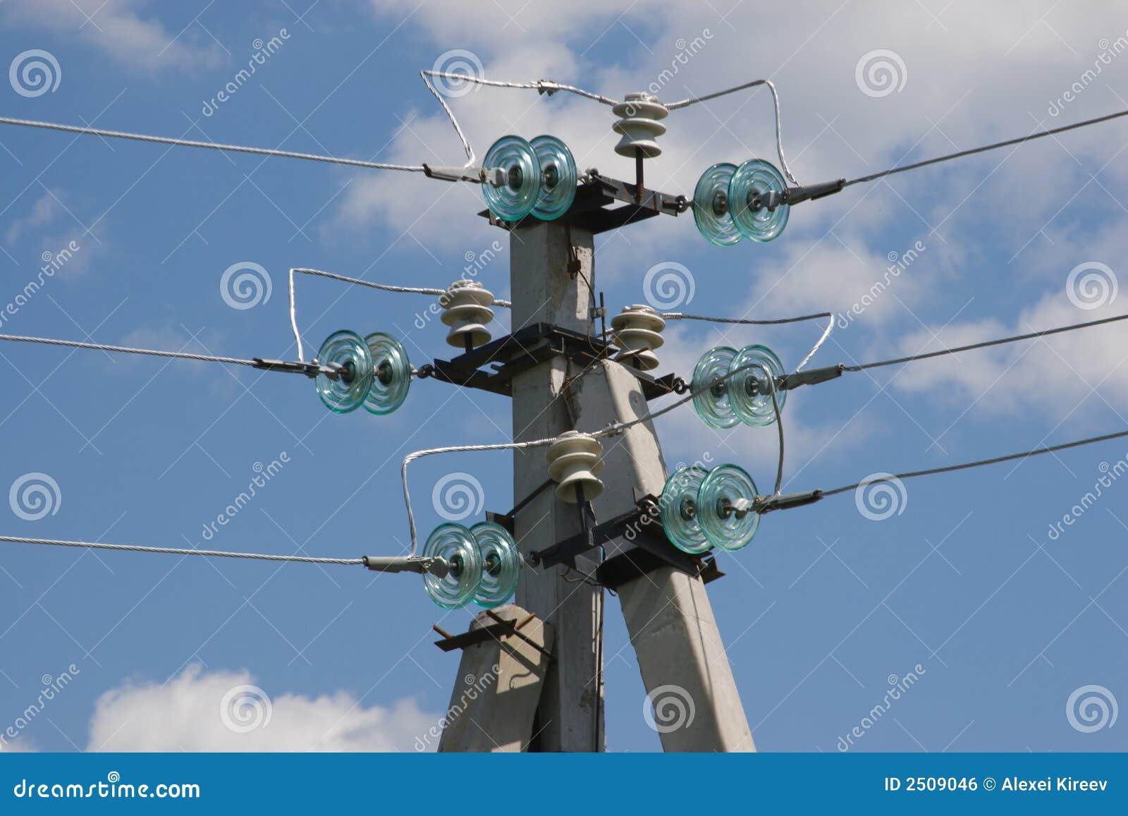 Poczta elektryczna