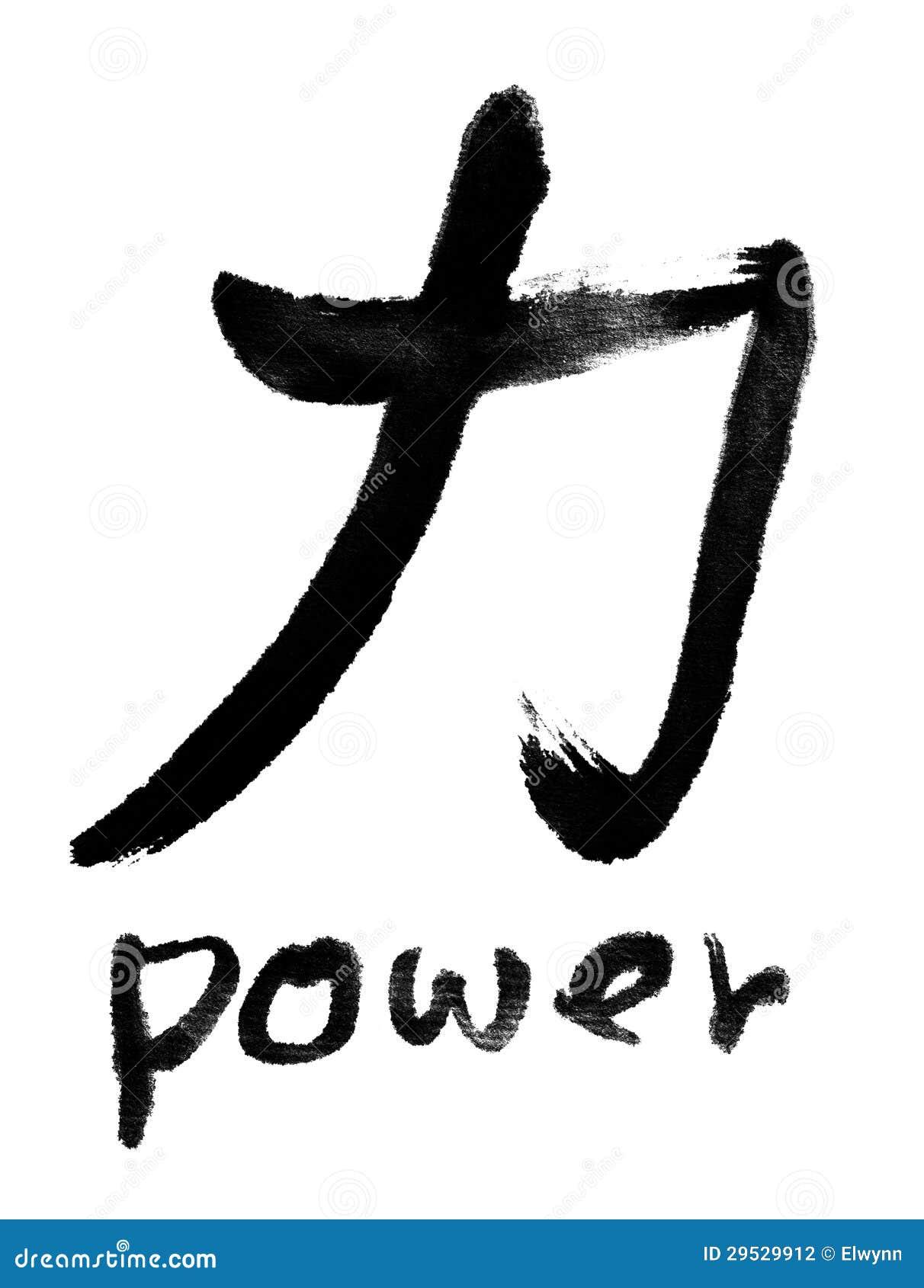 Poder