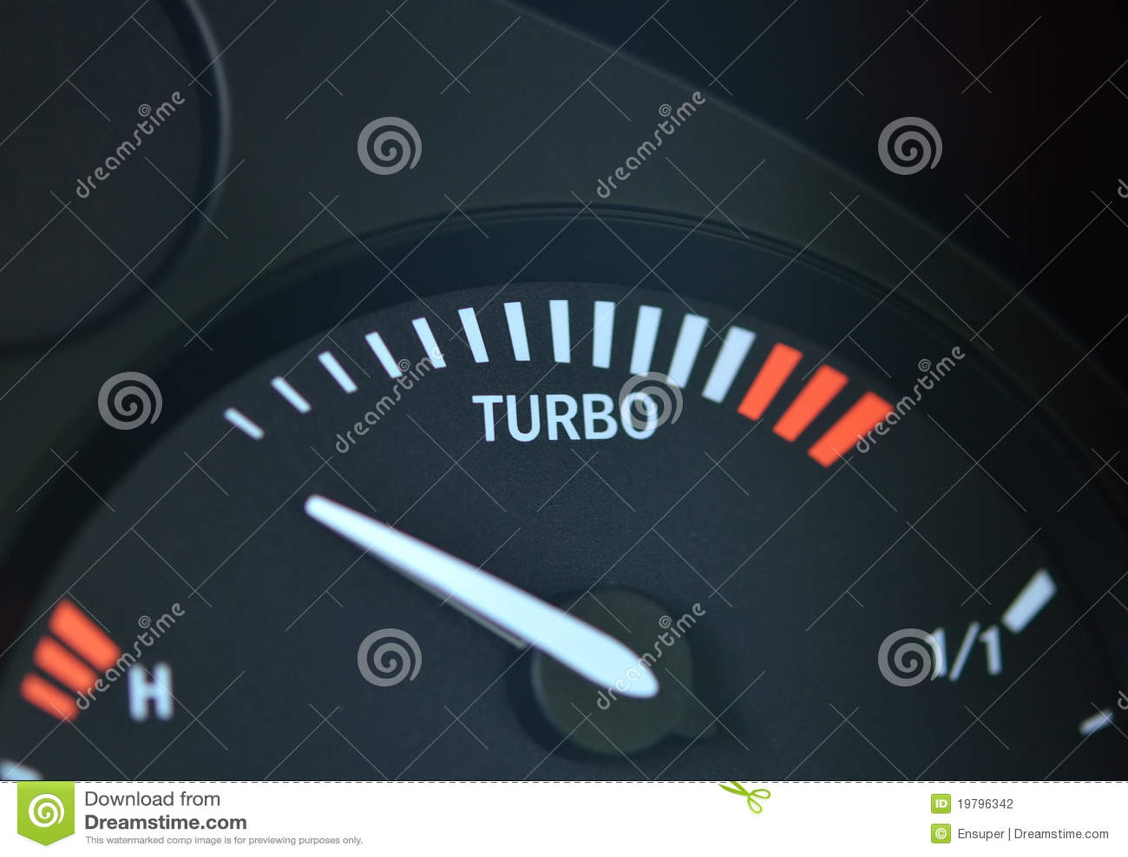 Podnosi wskaźnika Turbo