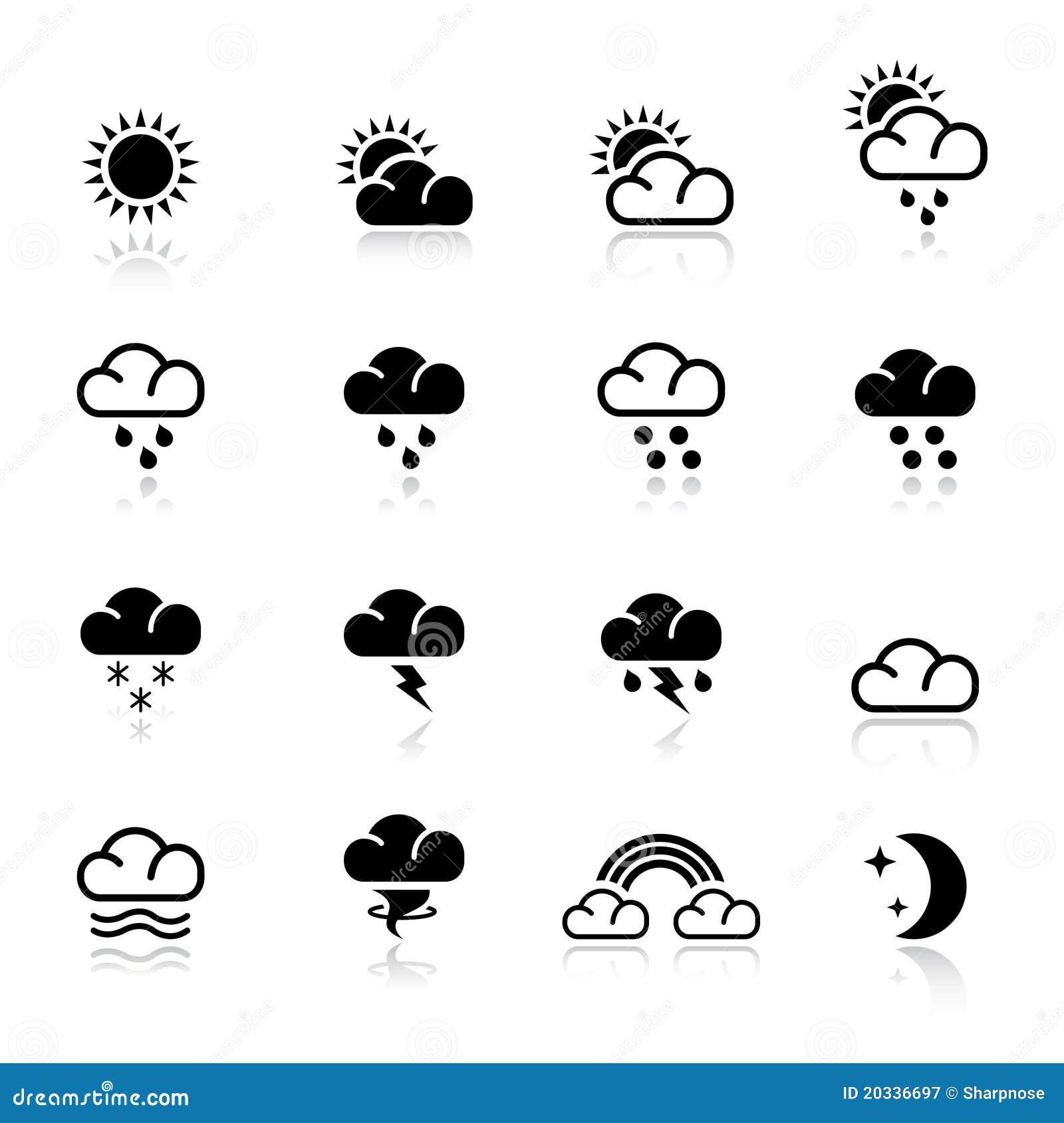 Podstawowy pogoda