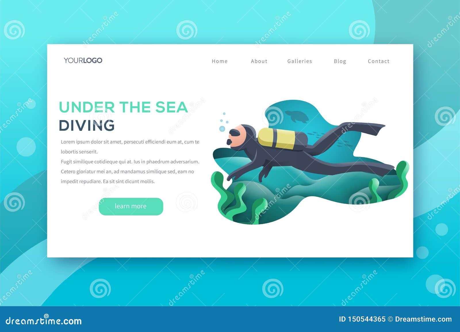 Podwodna lądowanie strona