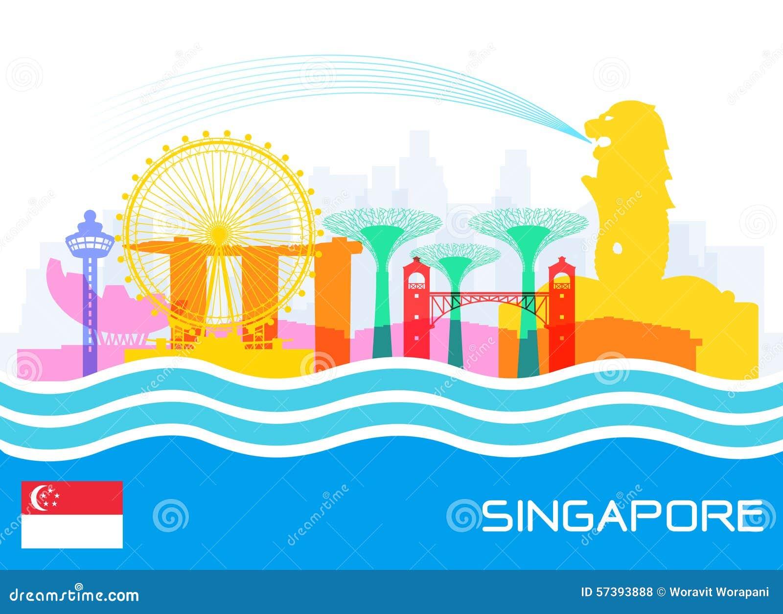 Points de repère de voyage de Singapour