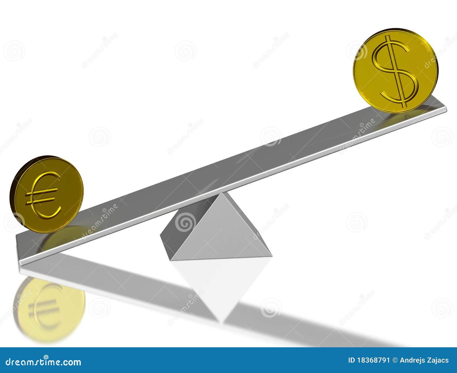 Pojęcia dolara euro
