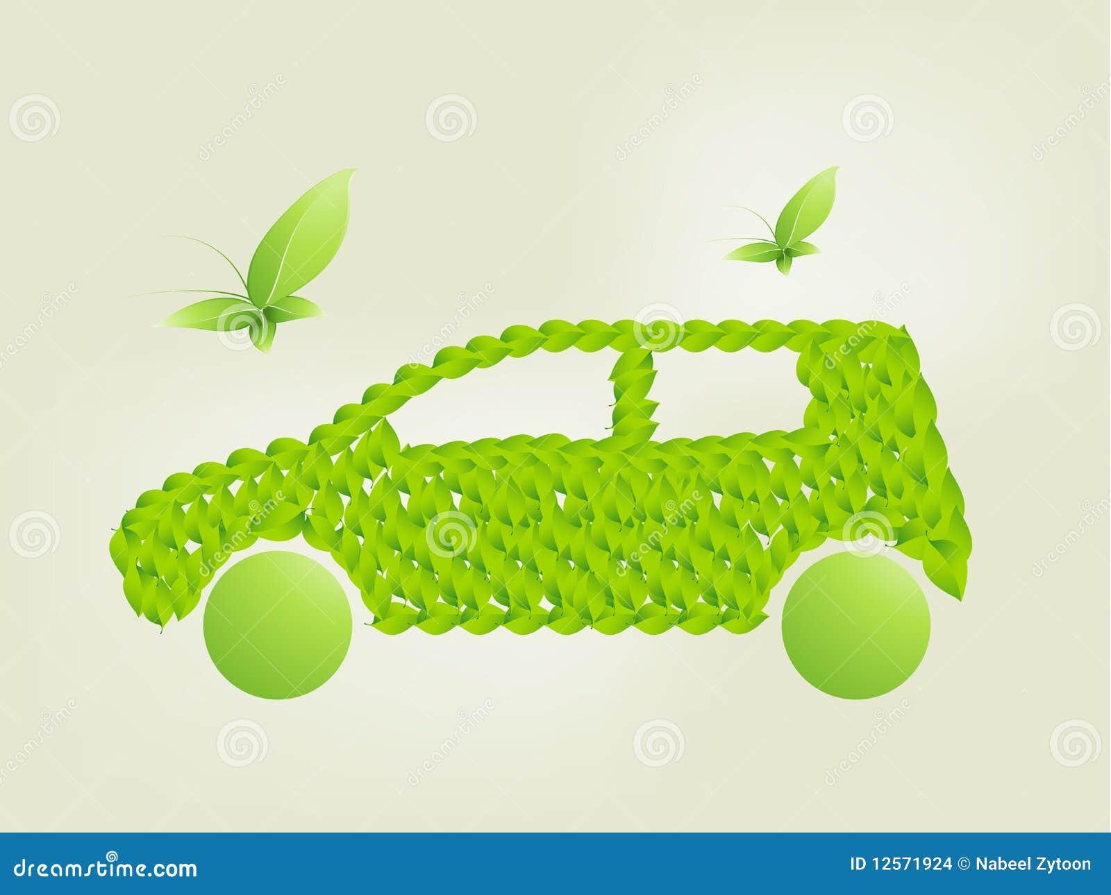 Pojęcie ekologia