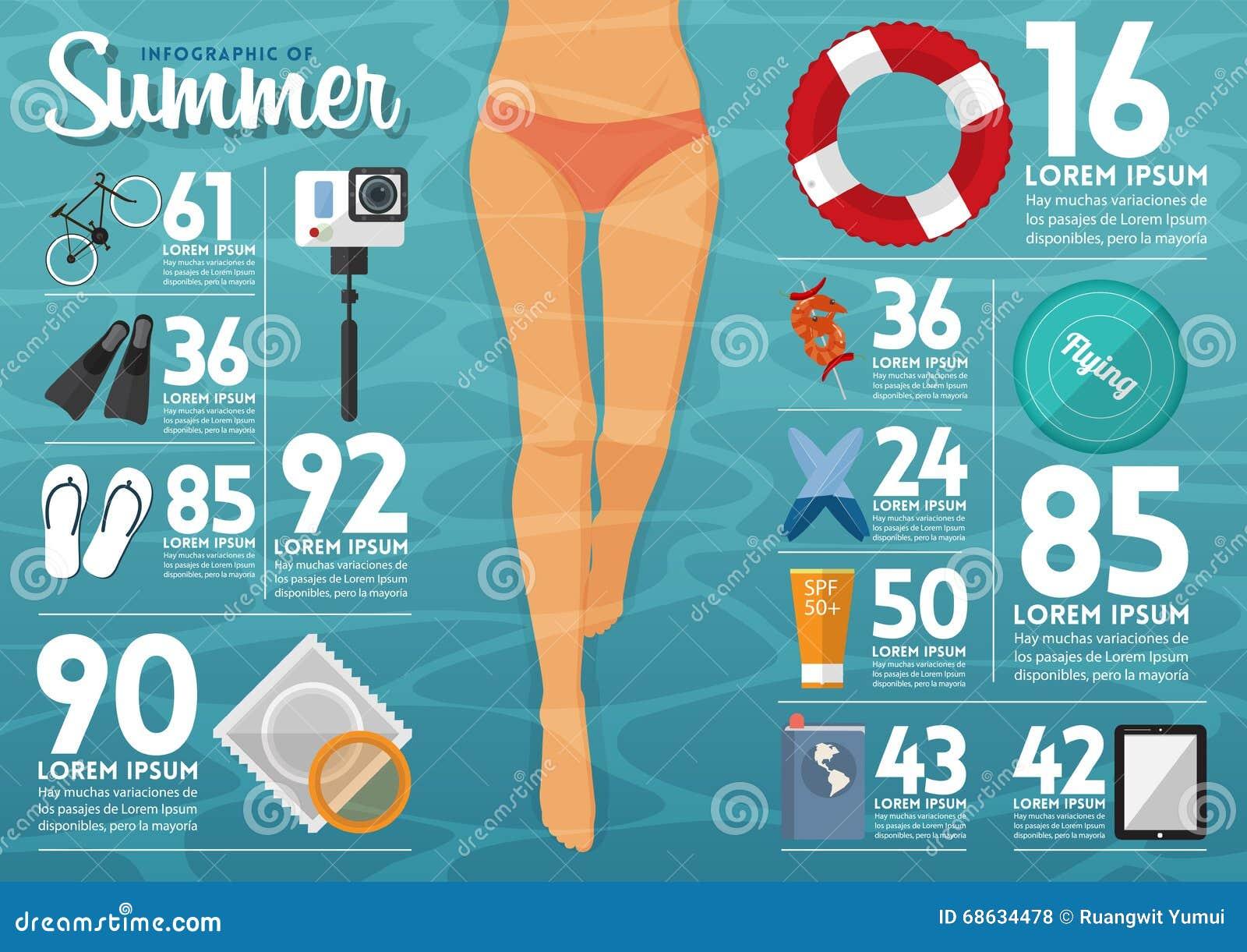 Pojęcie infographics dla lato podróży planowania wektor
