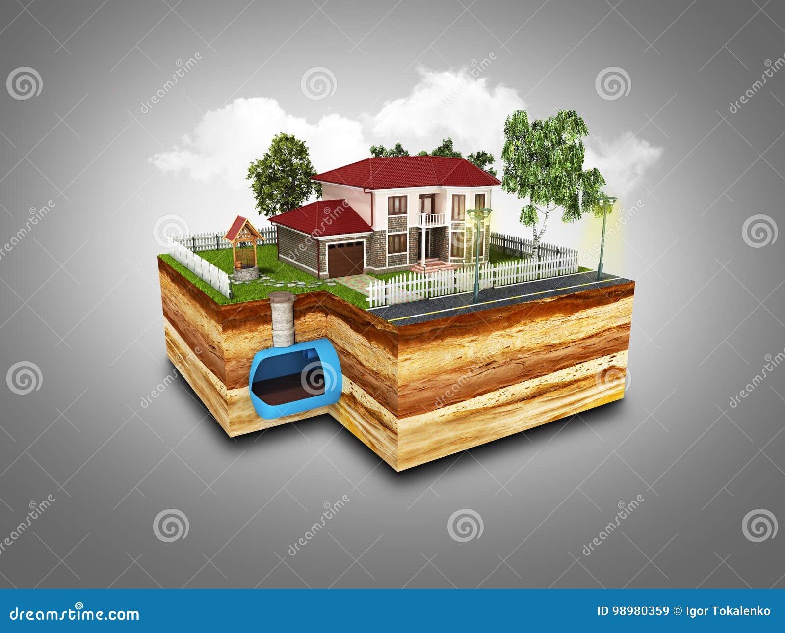 Pojęcie kanalizacja w intymnym domu 3d odpłaca się