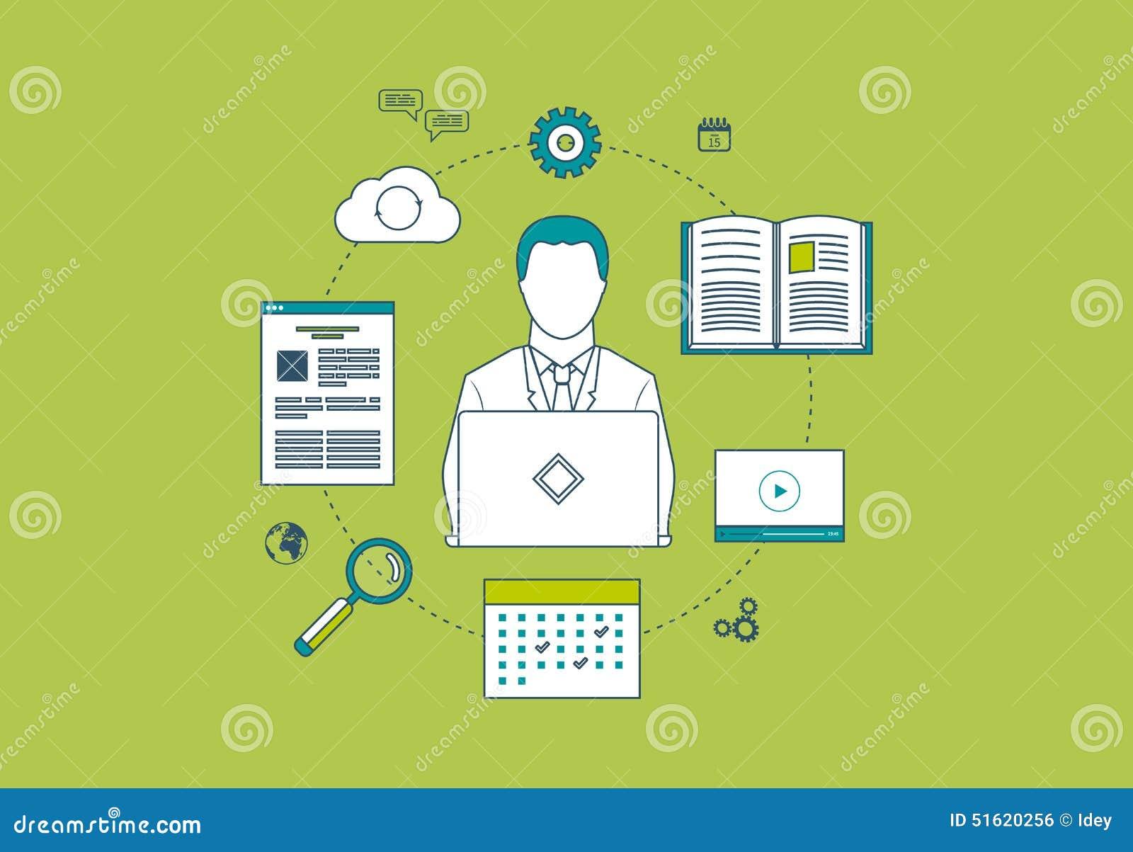 Pojęcie ordynacyjne usługa, zarządzanie projektem