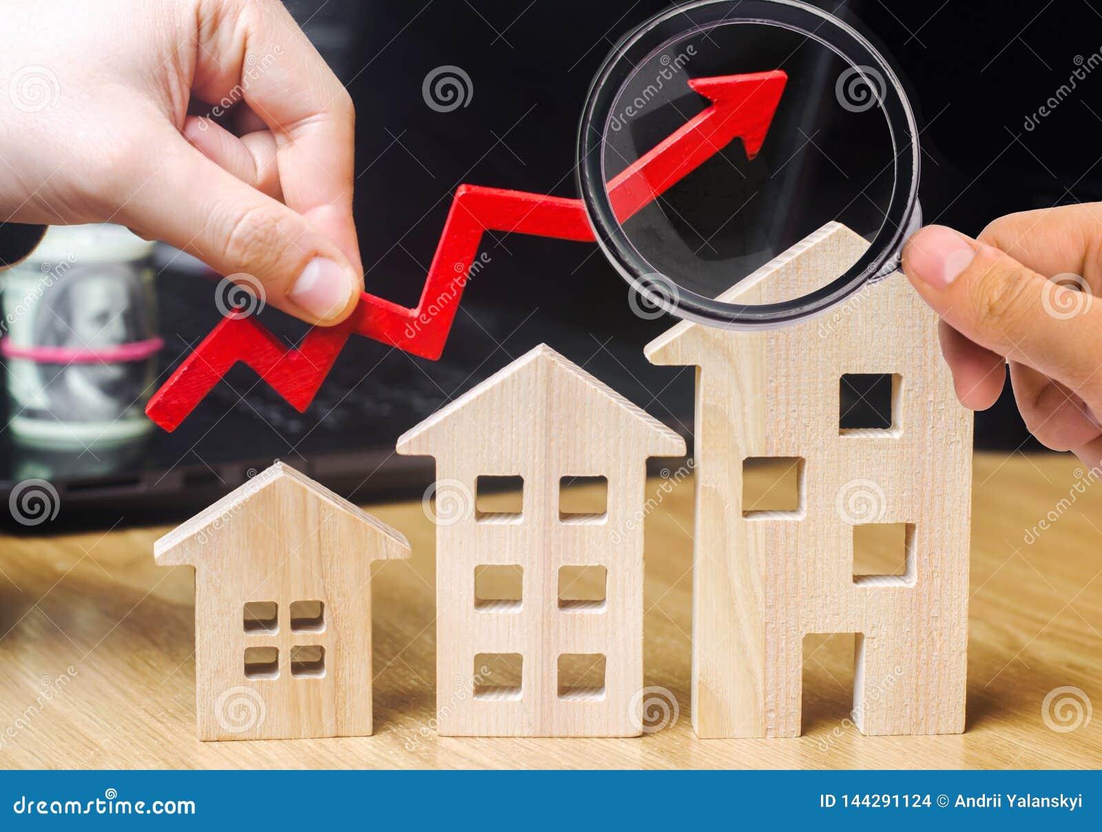 Pojęcie rynku nieruchomości przyrost Wzrost w lokalowych cenach Wzrastające ceny dla użyteczność Narosły interes wewnątrz