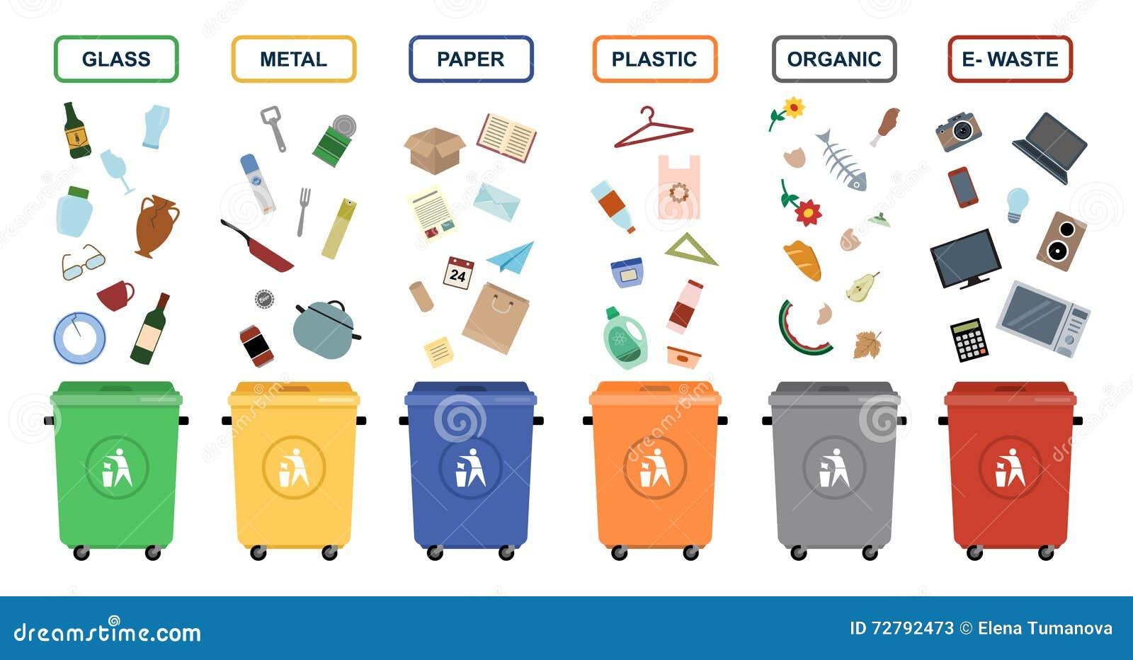 Pojemnik na śmiecie wektorowe płaskie ilustracje