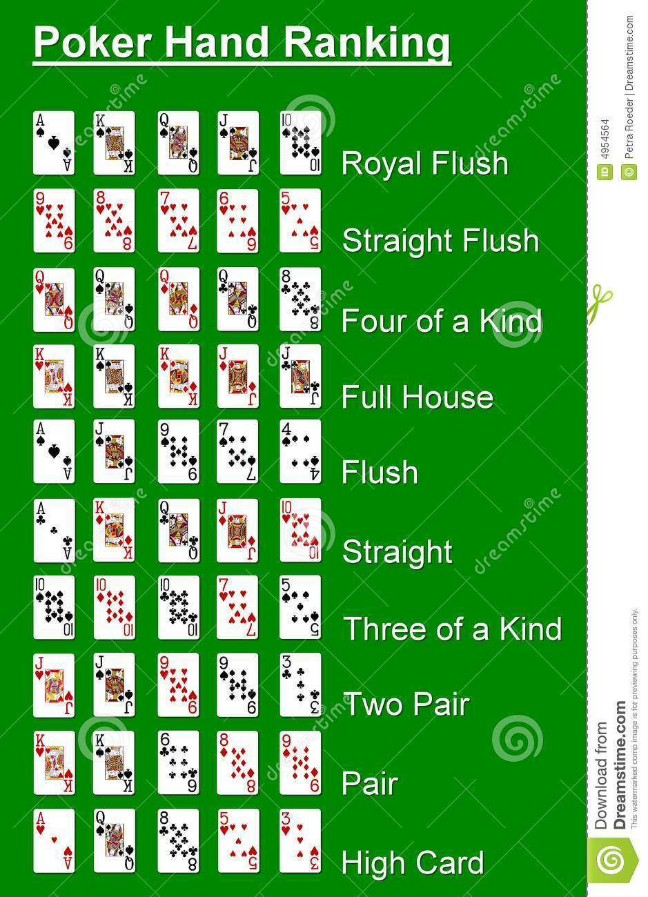 list of best poker hands