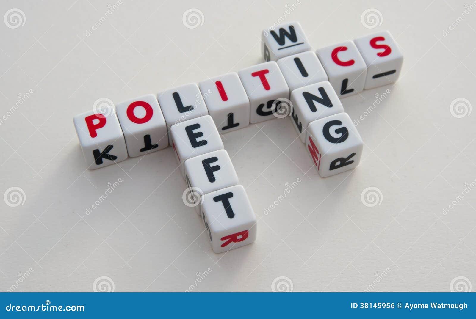 Política da esquerda