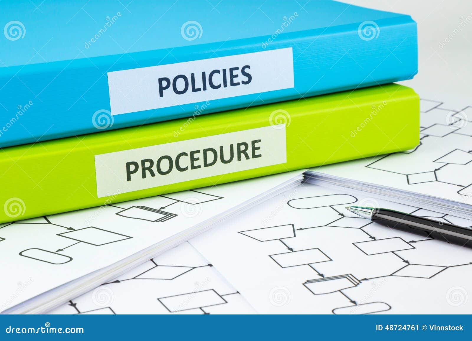 Políticas da empresa e procedimentos