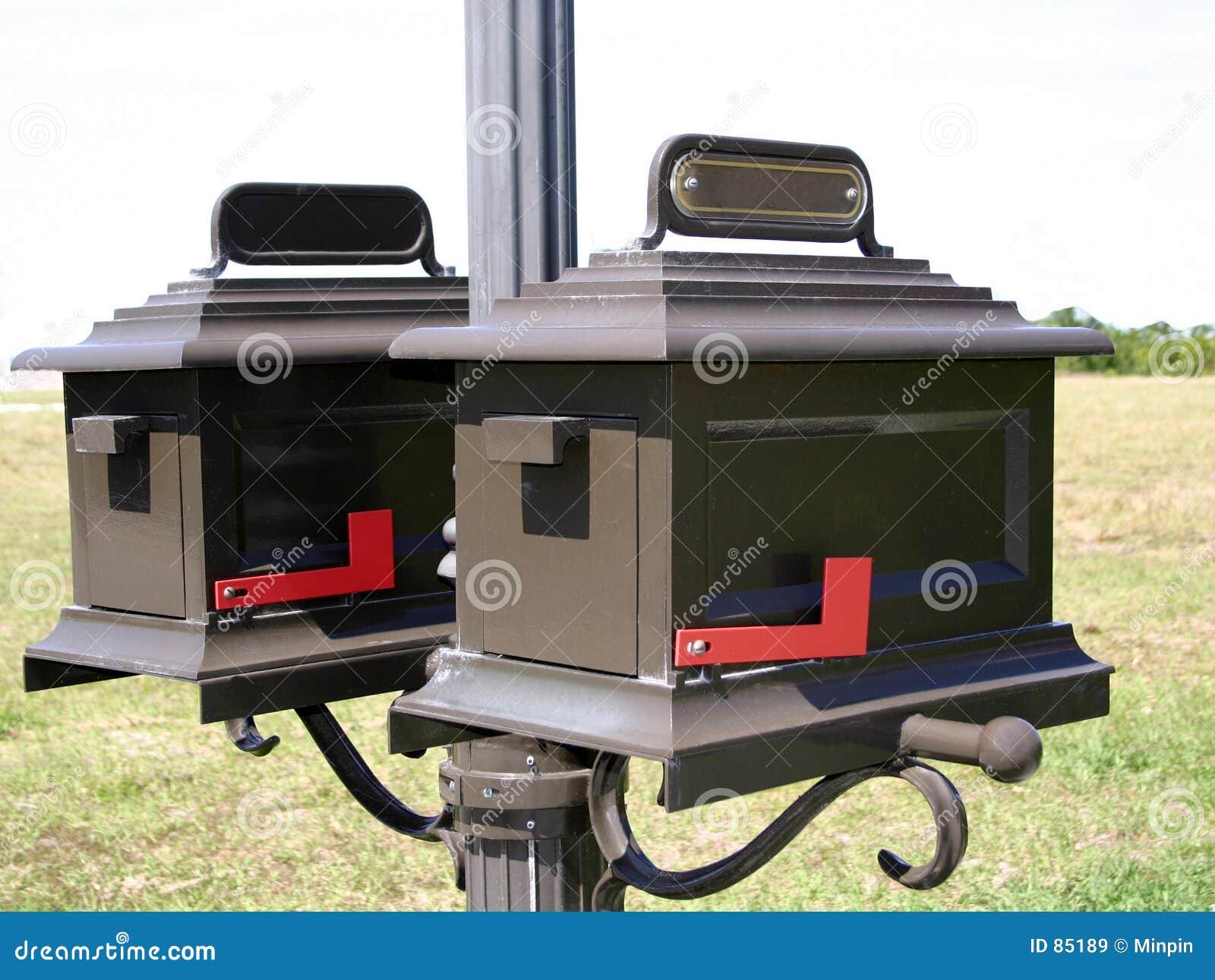 Pole pocztę