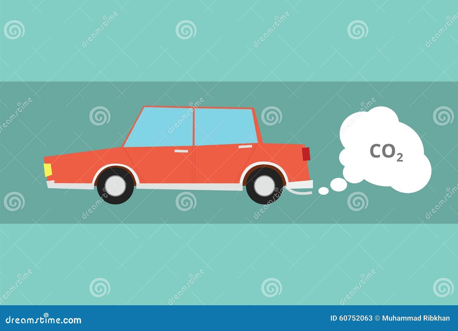 pollution de co2 de dioxyde de carbone de voiture illustration de vecteur illustration du. Black Bedroom Furniture Sets. Home Design Ideas