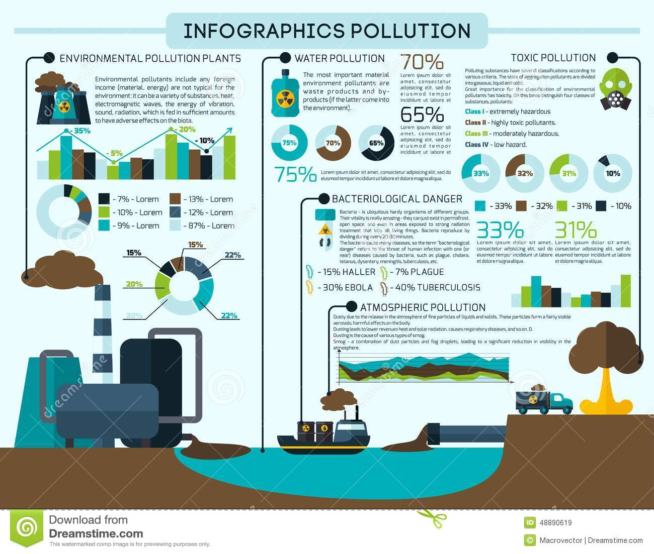 pollution infographics set stock vector  image of layout