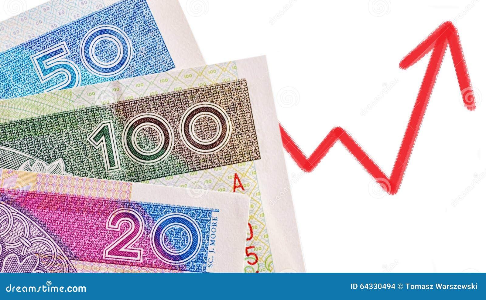 Polnisches Geld Stockfoto Bild Von Eingebürgert Münzen 64330494