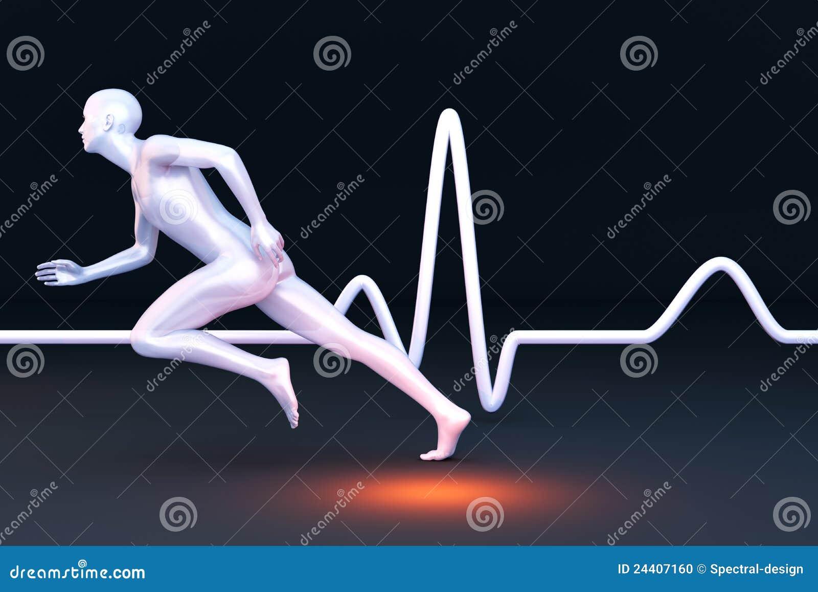 Pomiar fizjologia