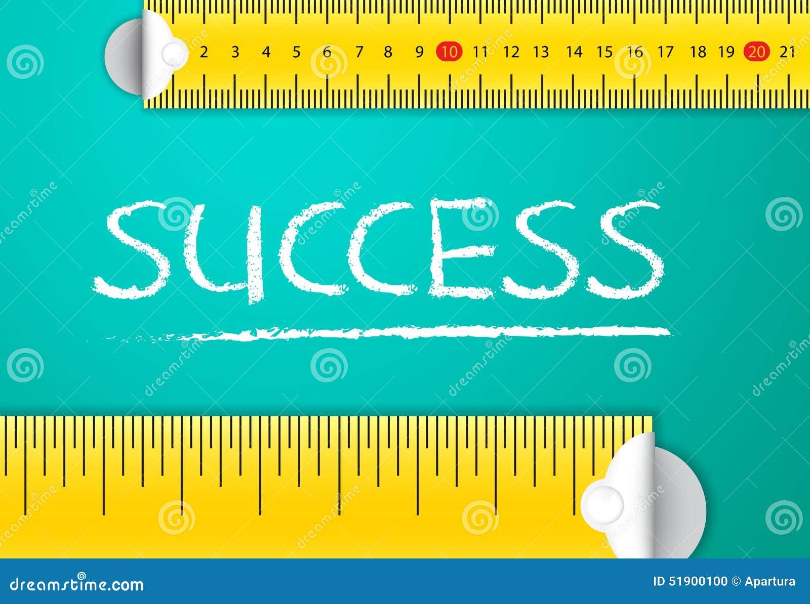 Pomiarowy Biznesowy sukces i osiągnięcie