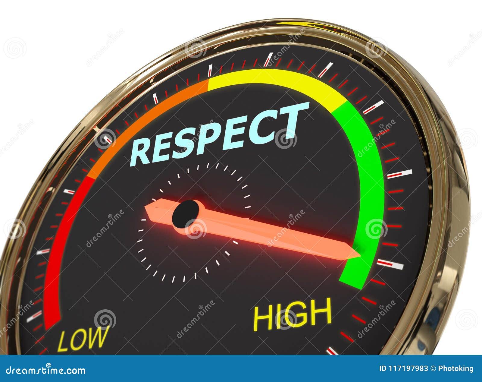 Pomiarowy szacuneku poziom