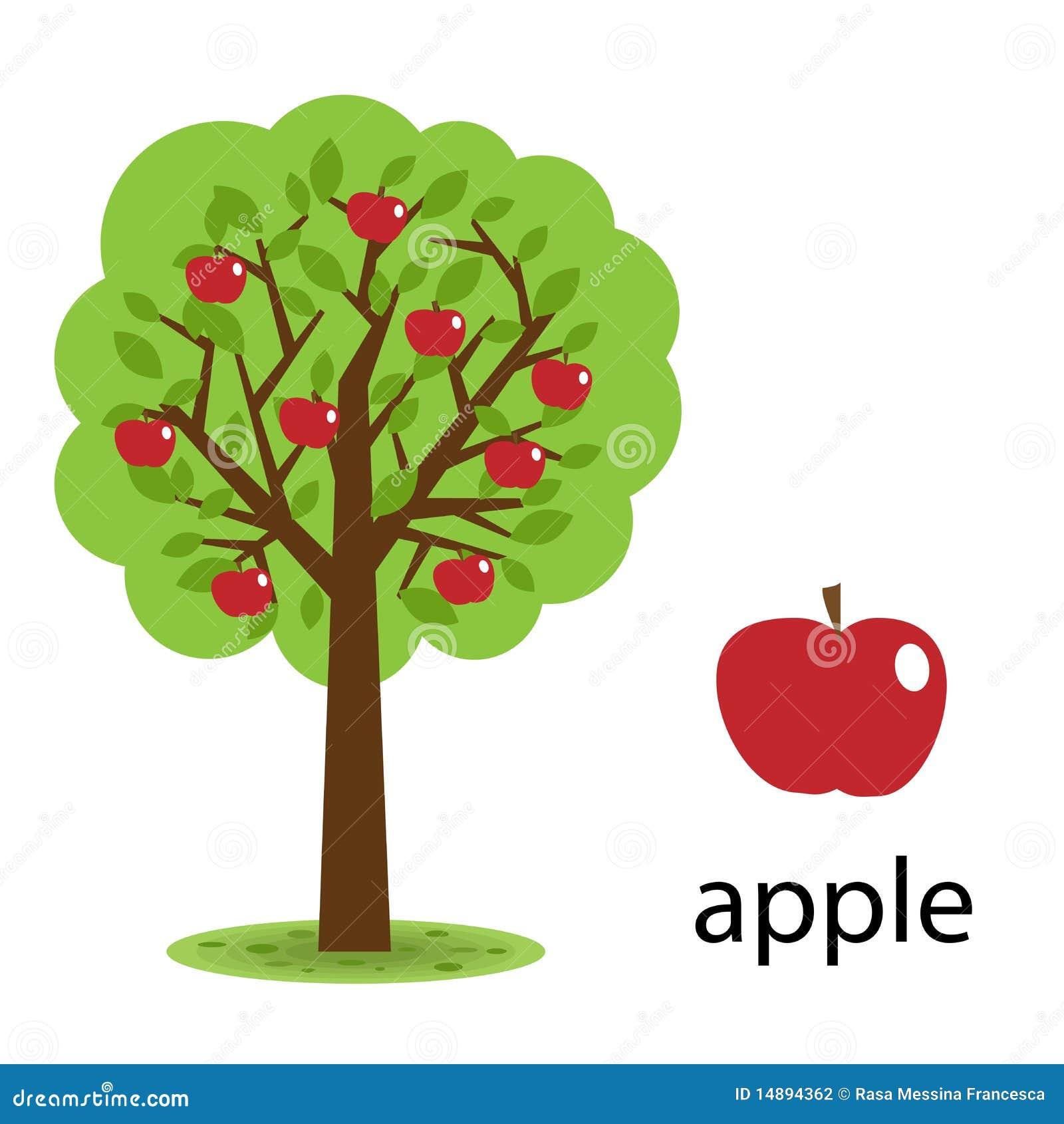 Картинка дерево яблоня
