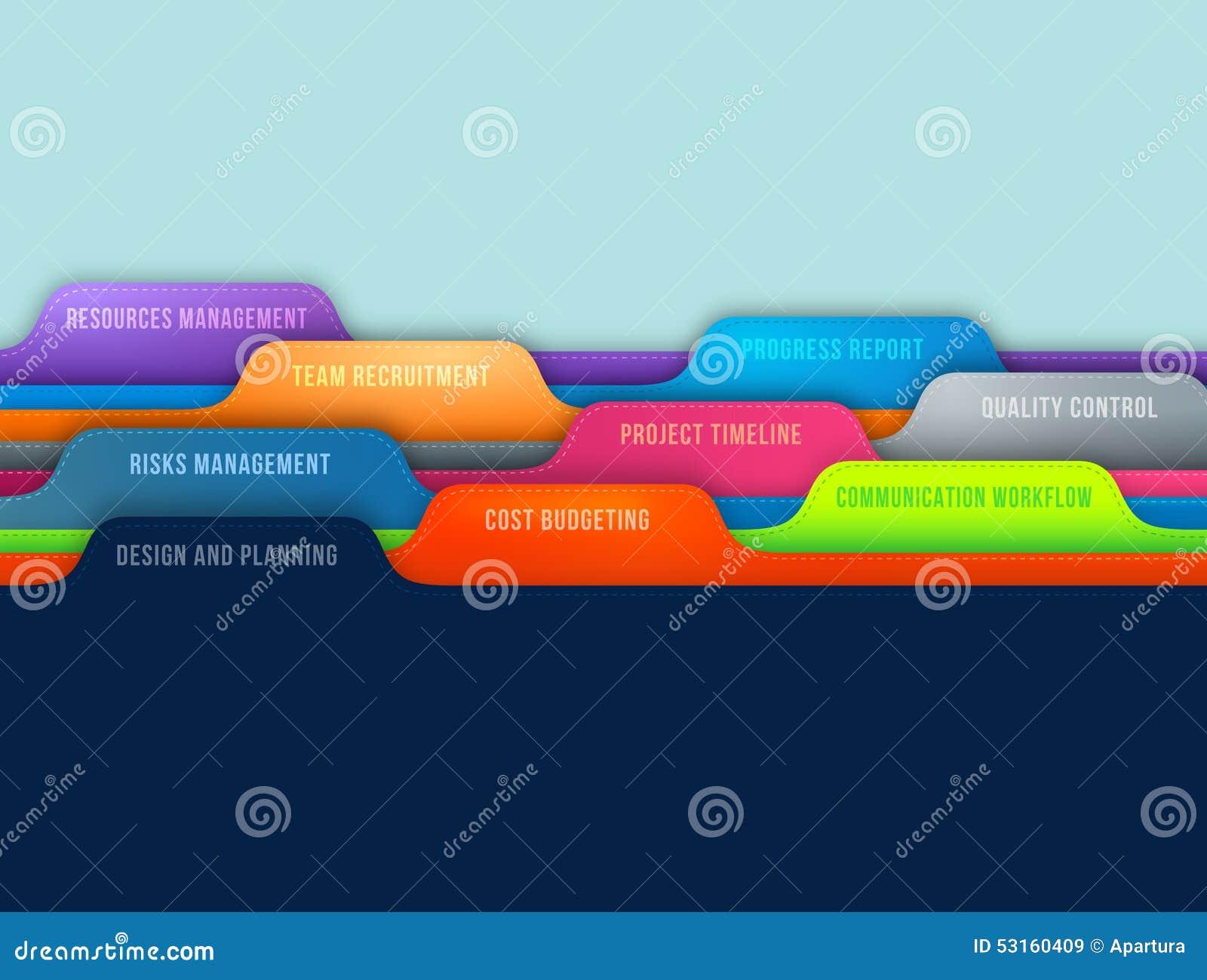 Pomyślny Biznesowy zarządzanie projektem elementu pojęcie