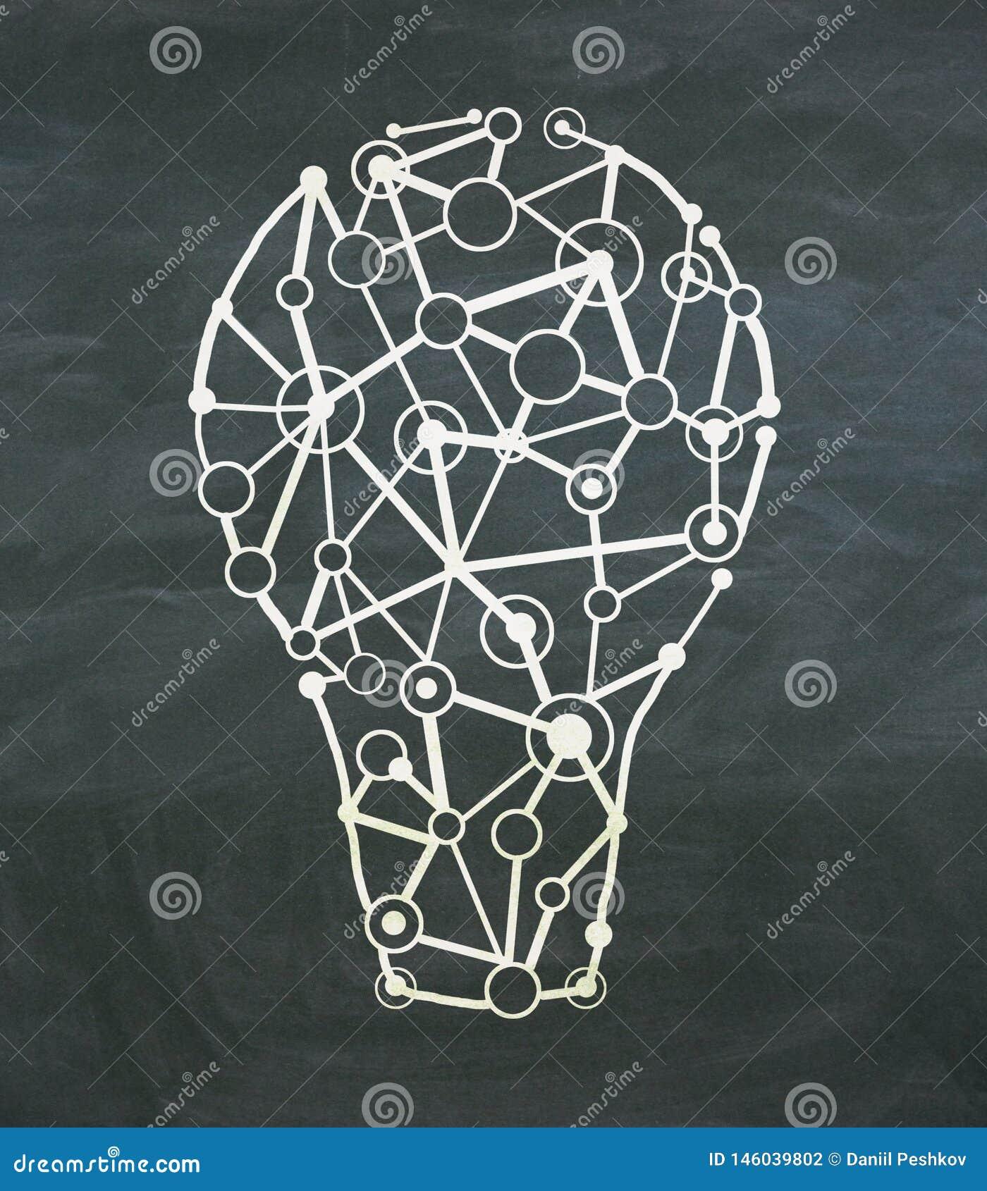 Pomys? i innowaci poj?cie