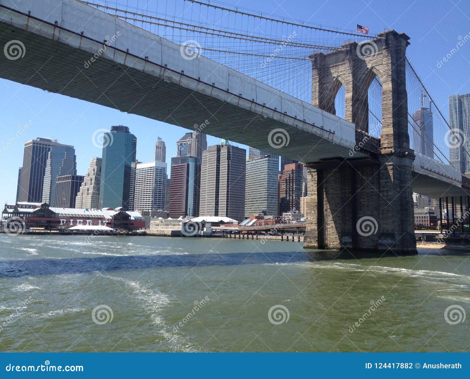 Site de rencontre de Brooklyn