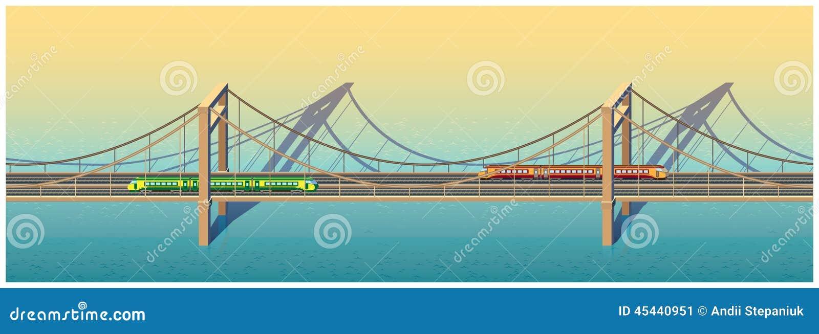 Pont de chemin de fer ensoleillé