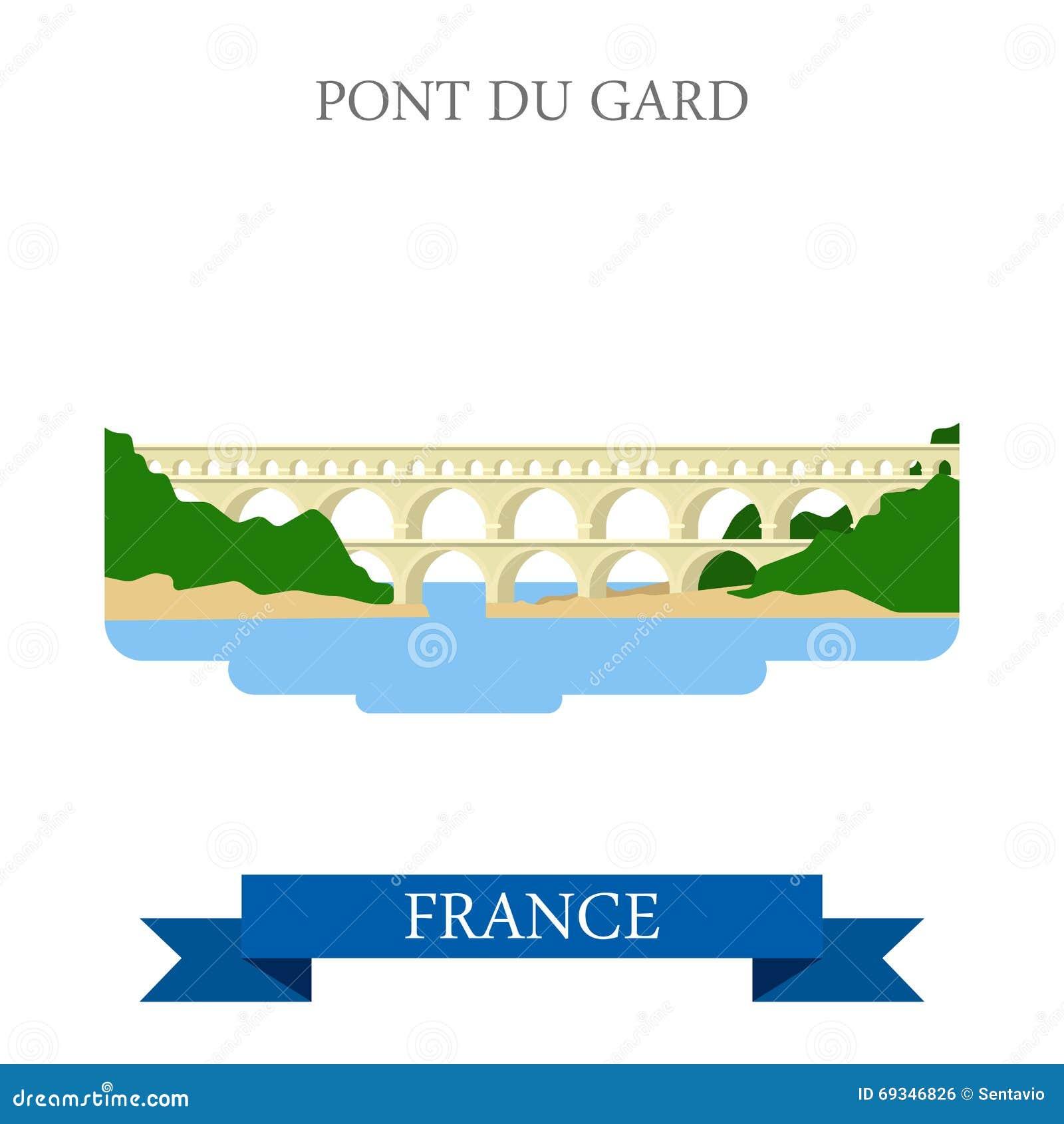 Pont du Gard w Francja przyciągania widoku płaskim wektorowym punkcie zwrotnym