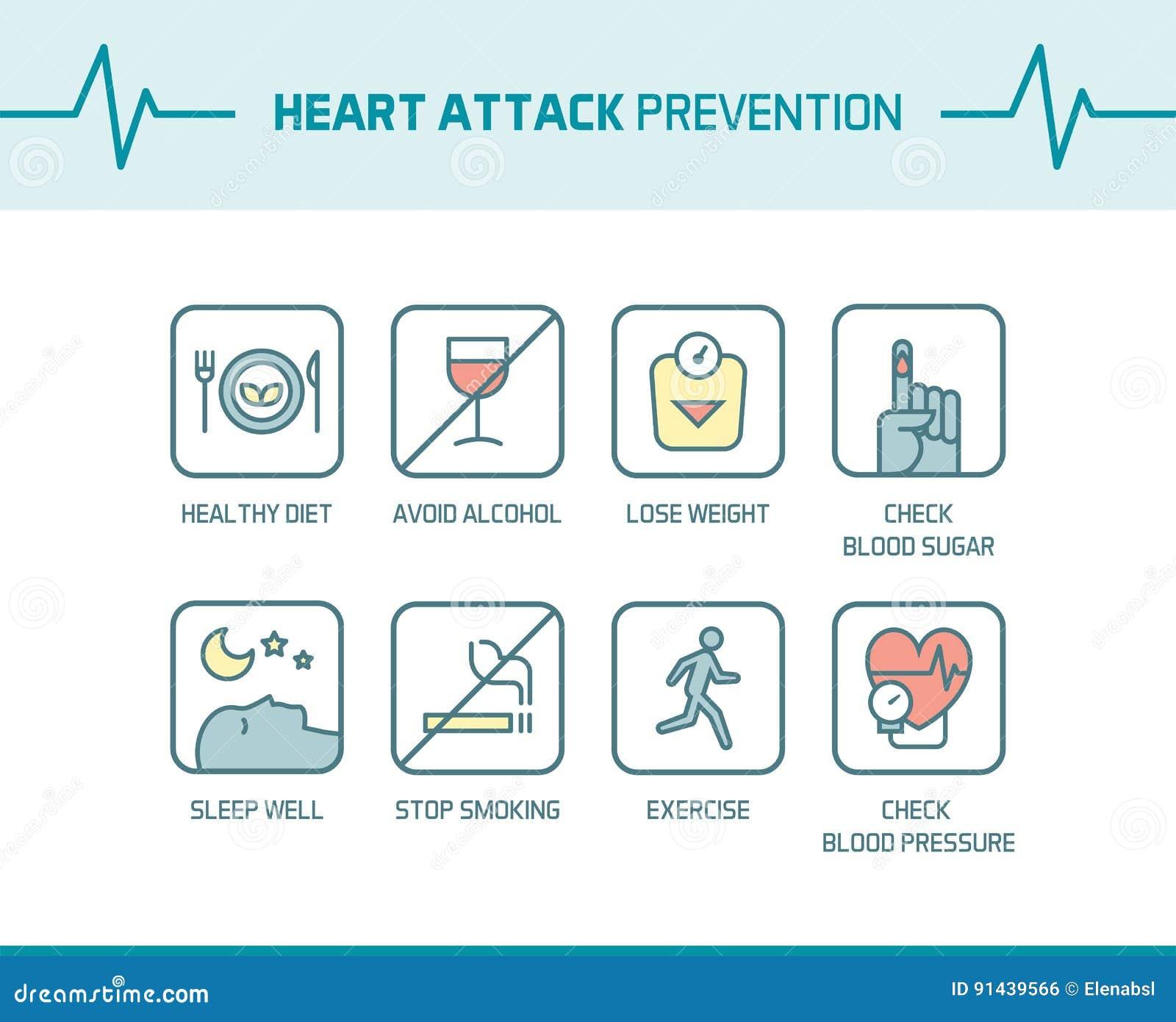 Pontas da prevenção do cardíaco de ataque