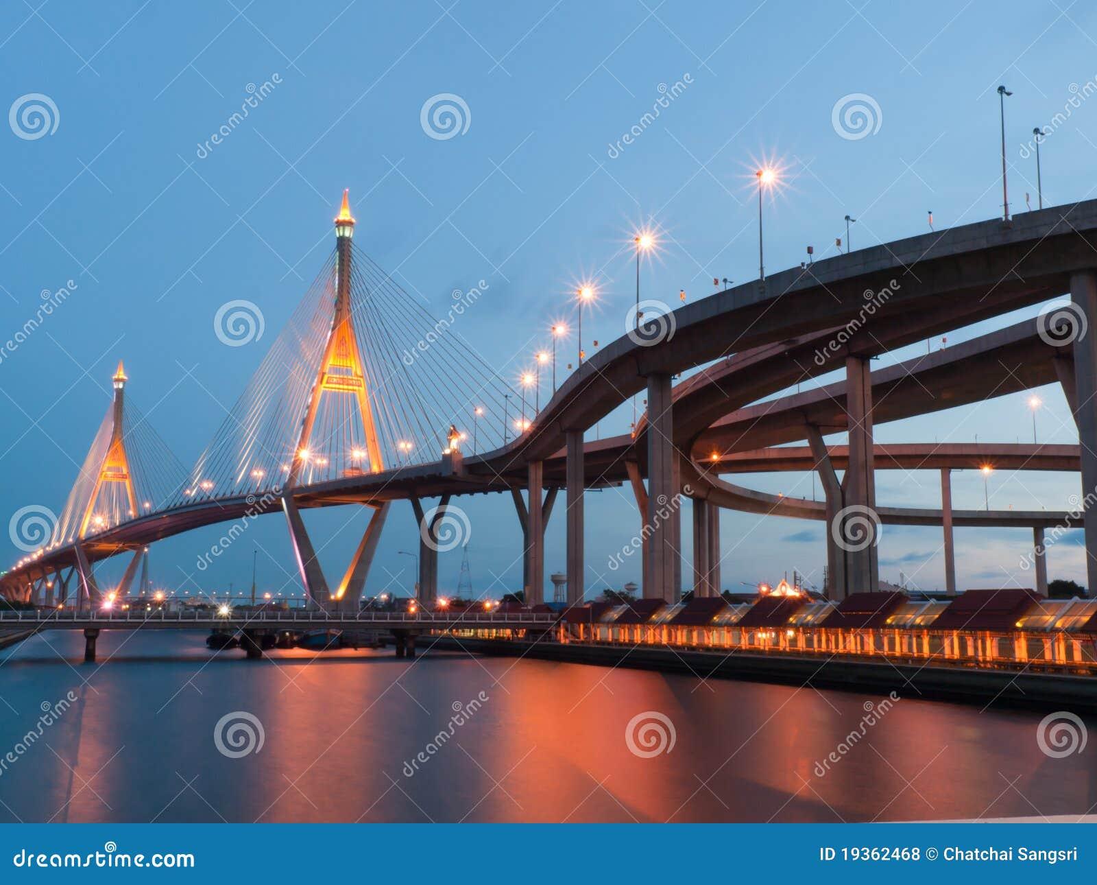 Ponte do círculo