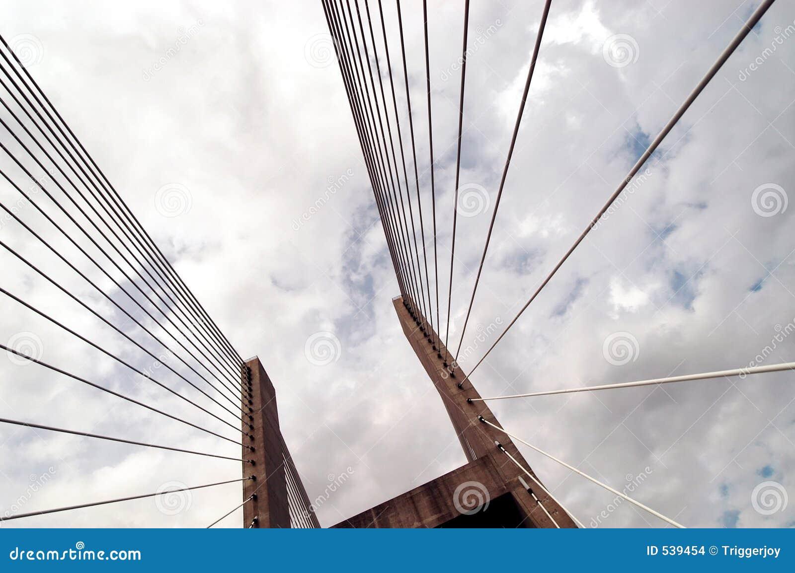 Ponte do Gateway