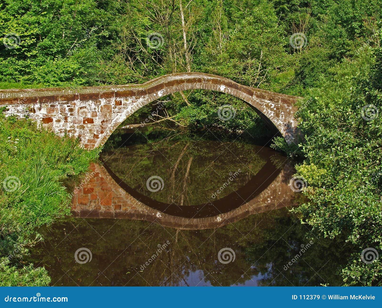 Ponte romana, Motherwell