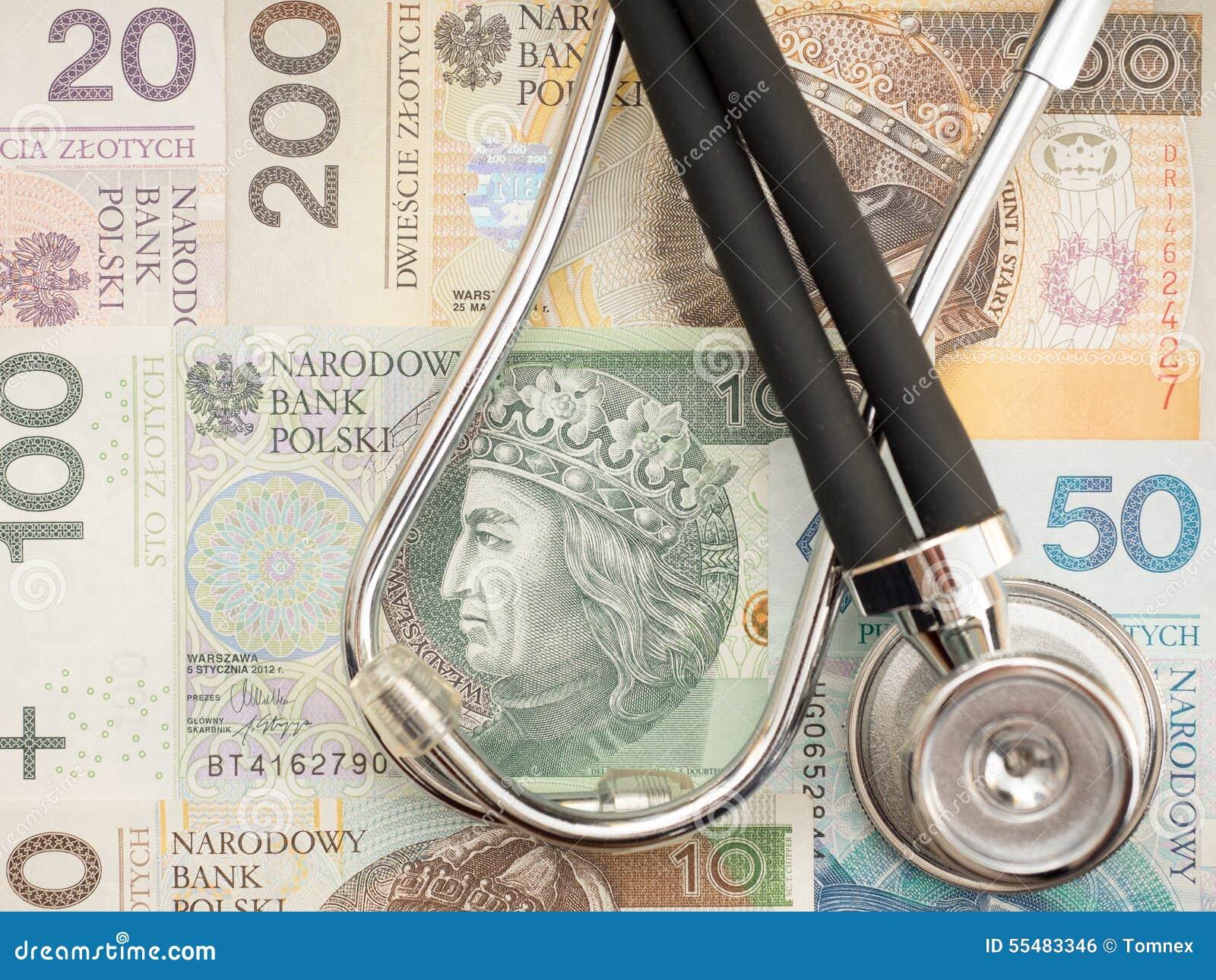 Poolse gezondheidszorgkosten