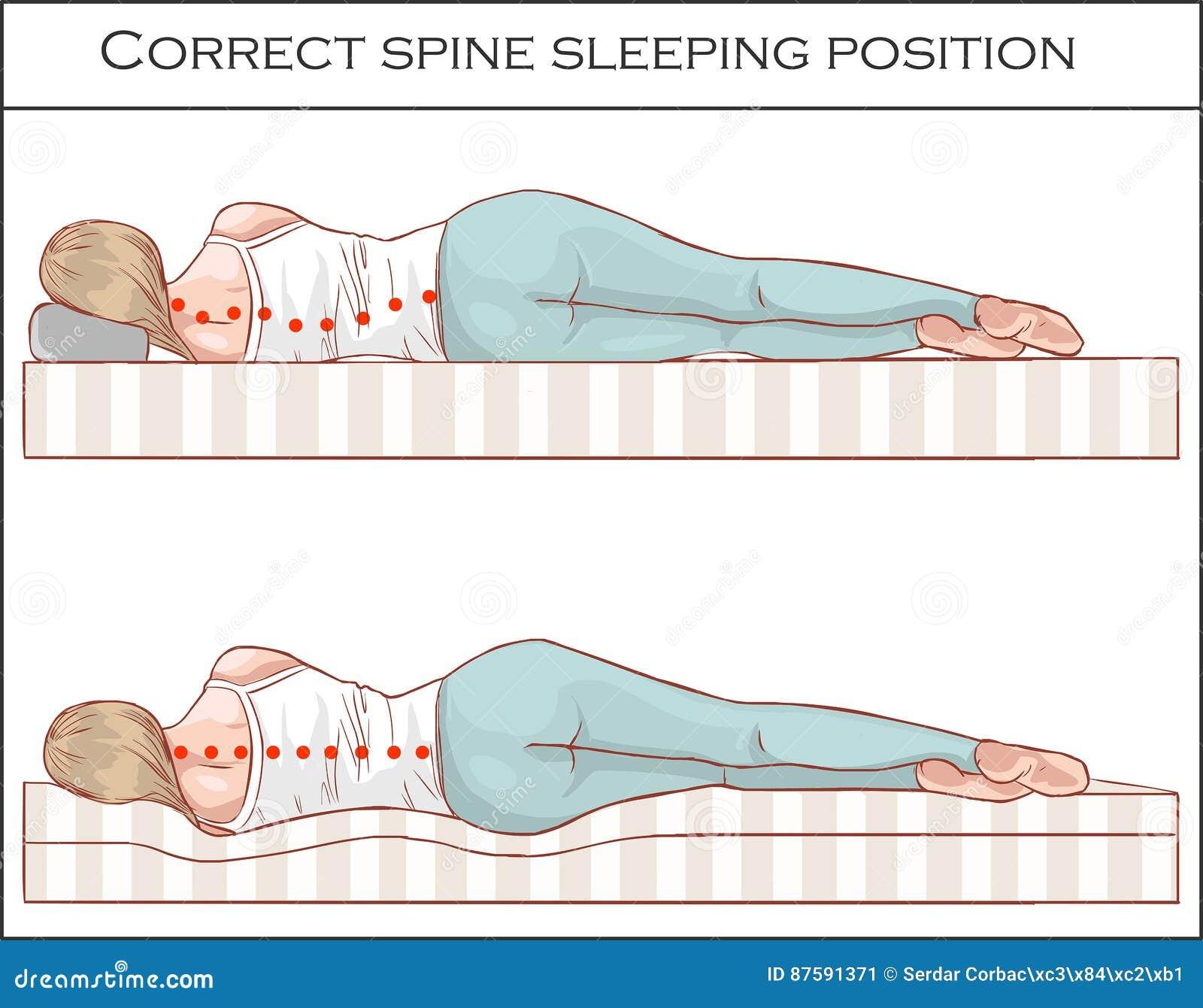 Poprawna kręgosłupa dosypiania pozycja
