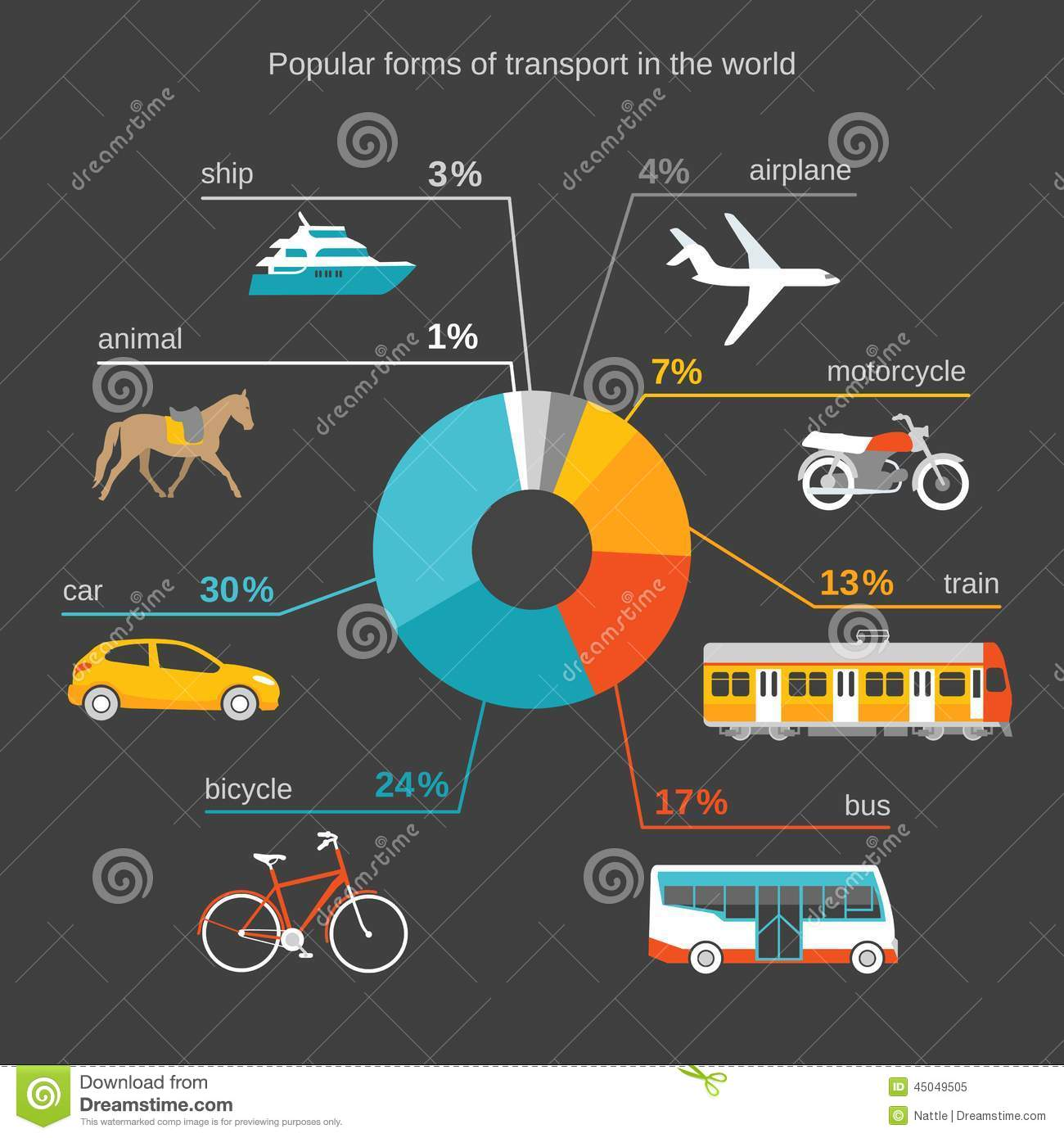 popular forms of transport stock illustration image 45049505 wheelchair clipart transparent wheelchair clip art free