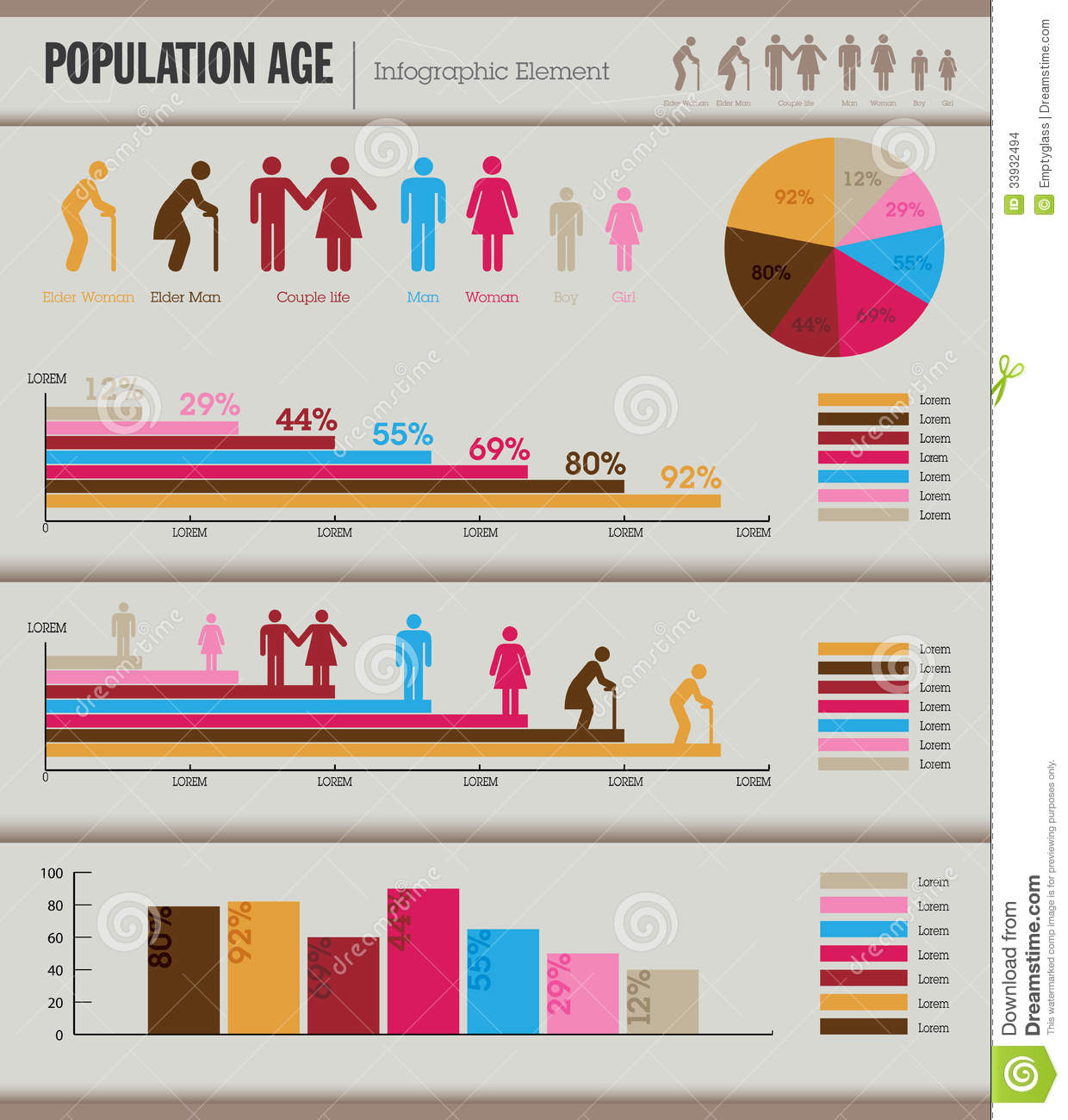 Population Age Infographic Stock Images - Image: 33932494