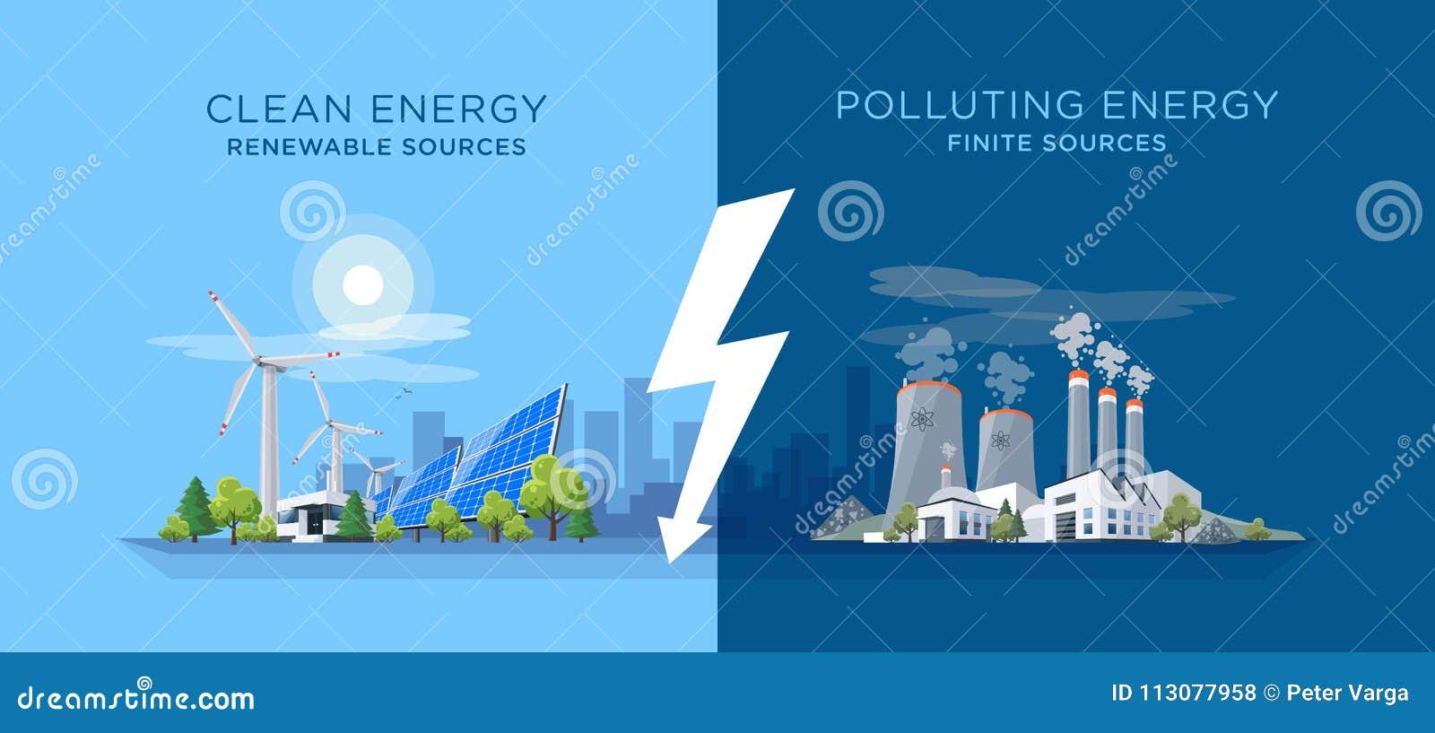 Porównywać Czysty i Zanieczyszczać Energetyczne elektrownie