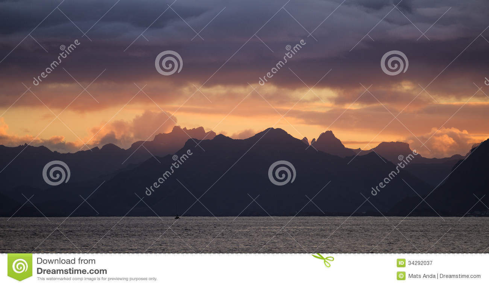 Por do sol de Lofoten