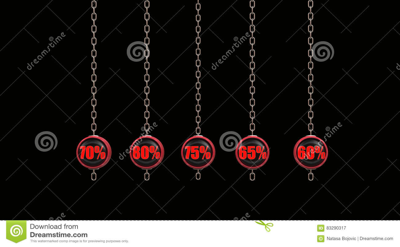 A porcentagem numera a série 3d rende