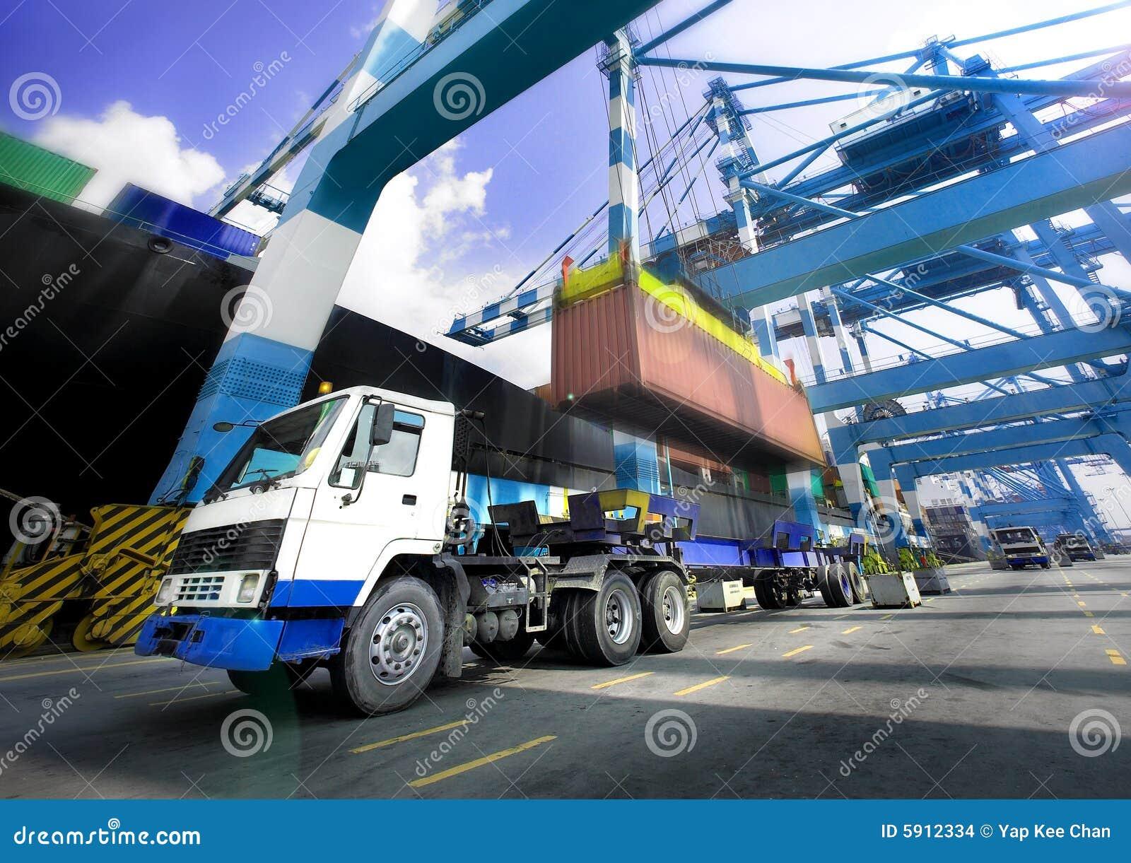 Port forwarding