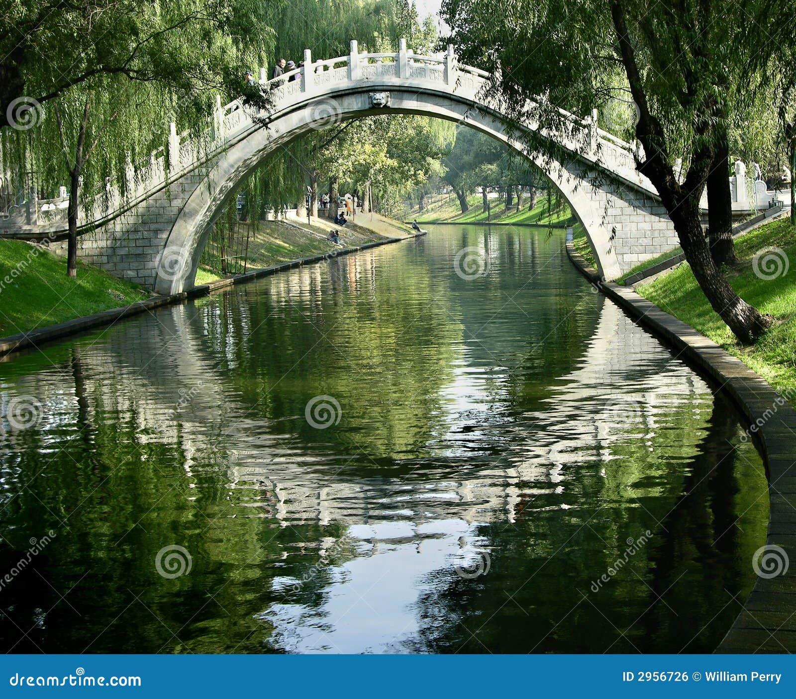 Porte de lune, Pékin, Chine