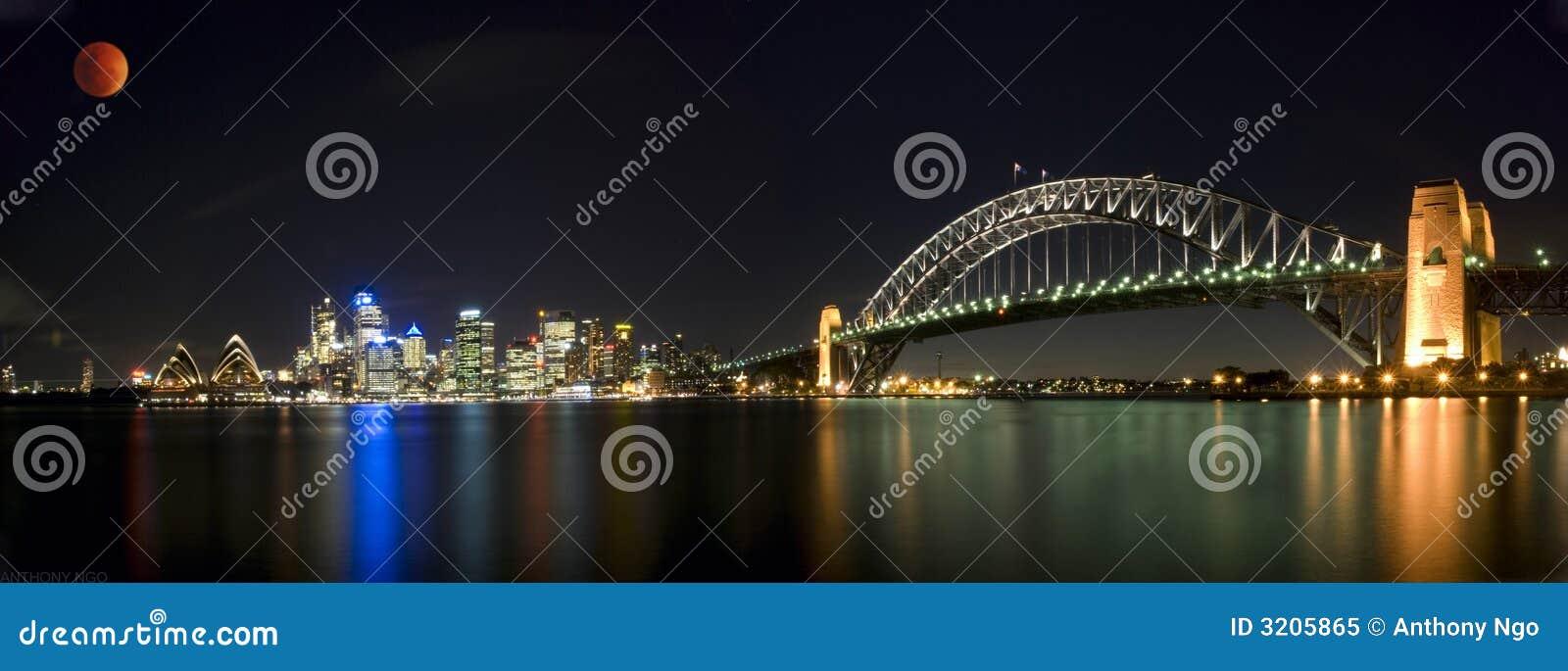Lunar eclipse dates in Sydney
