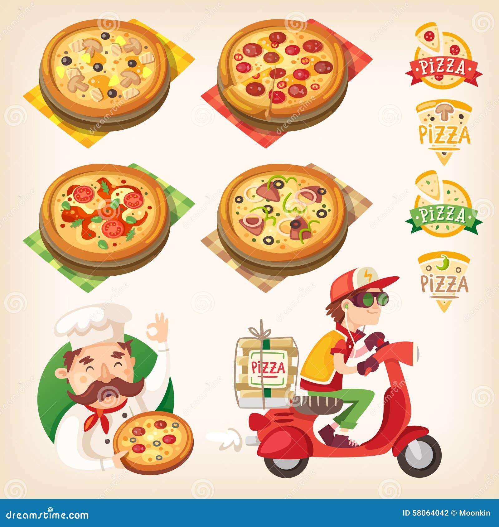 Positionnement de pizza