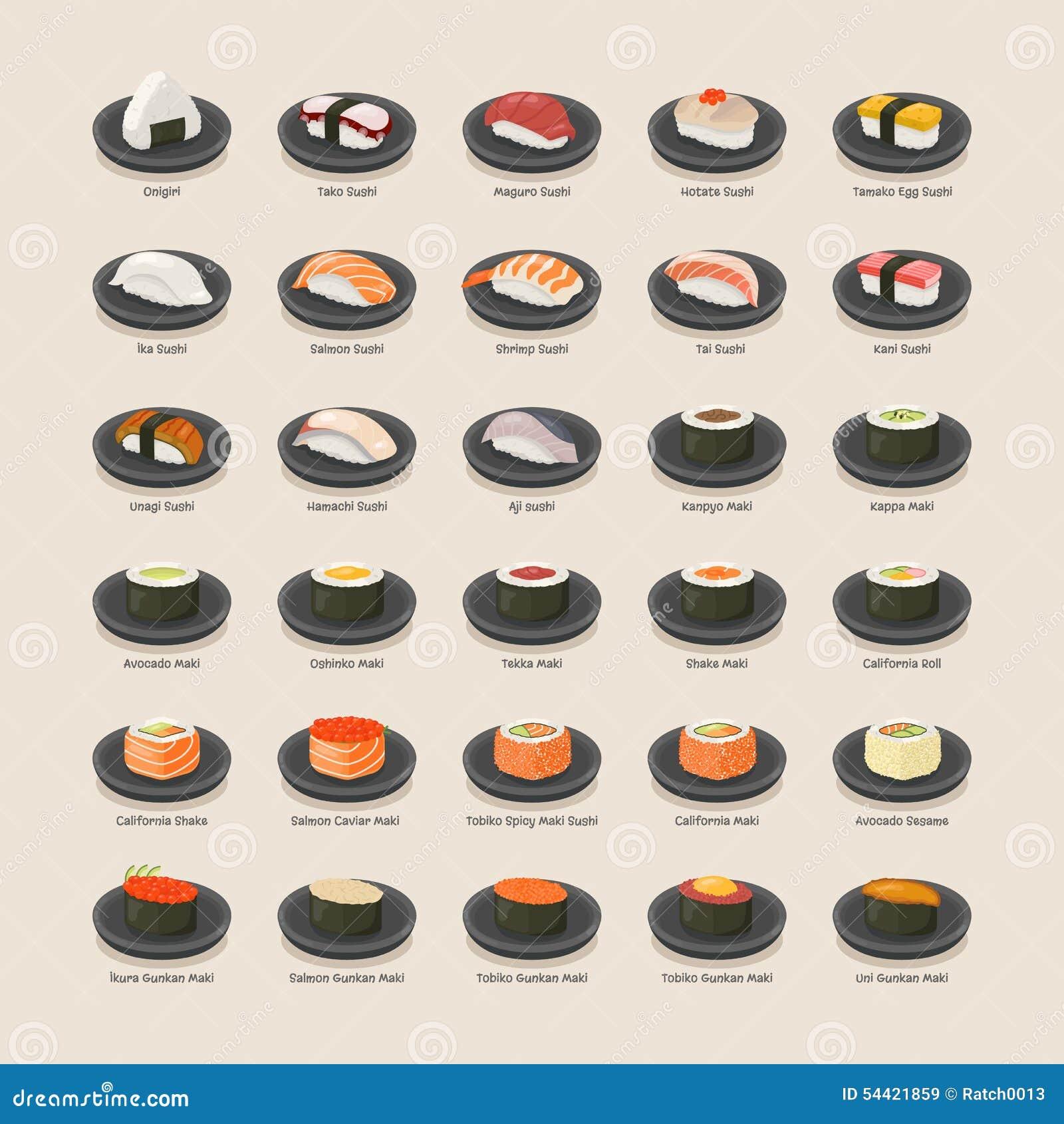 Positionnement de sushi