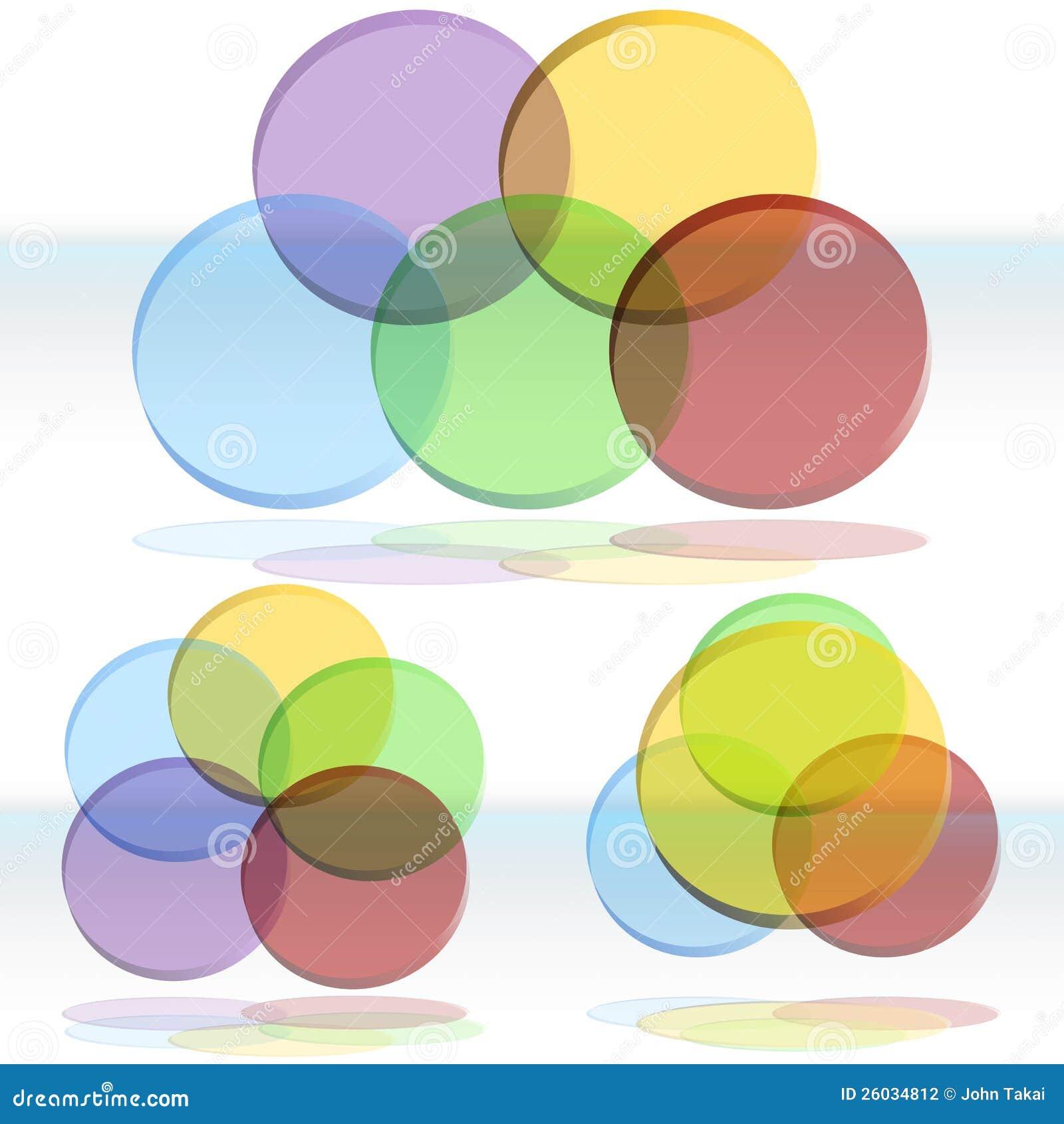 Positionnement de tableau de 3D Venn