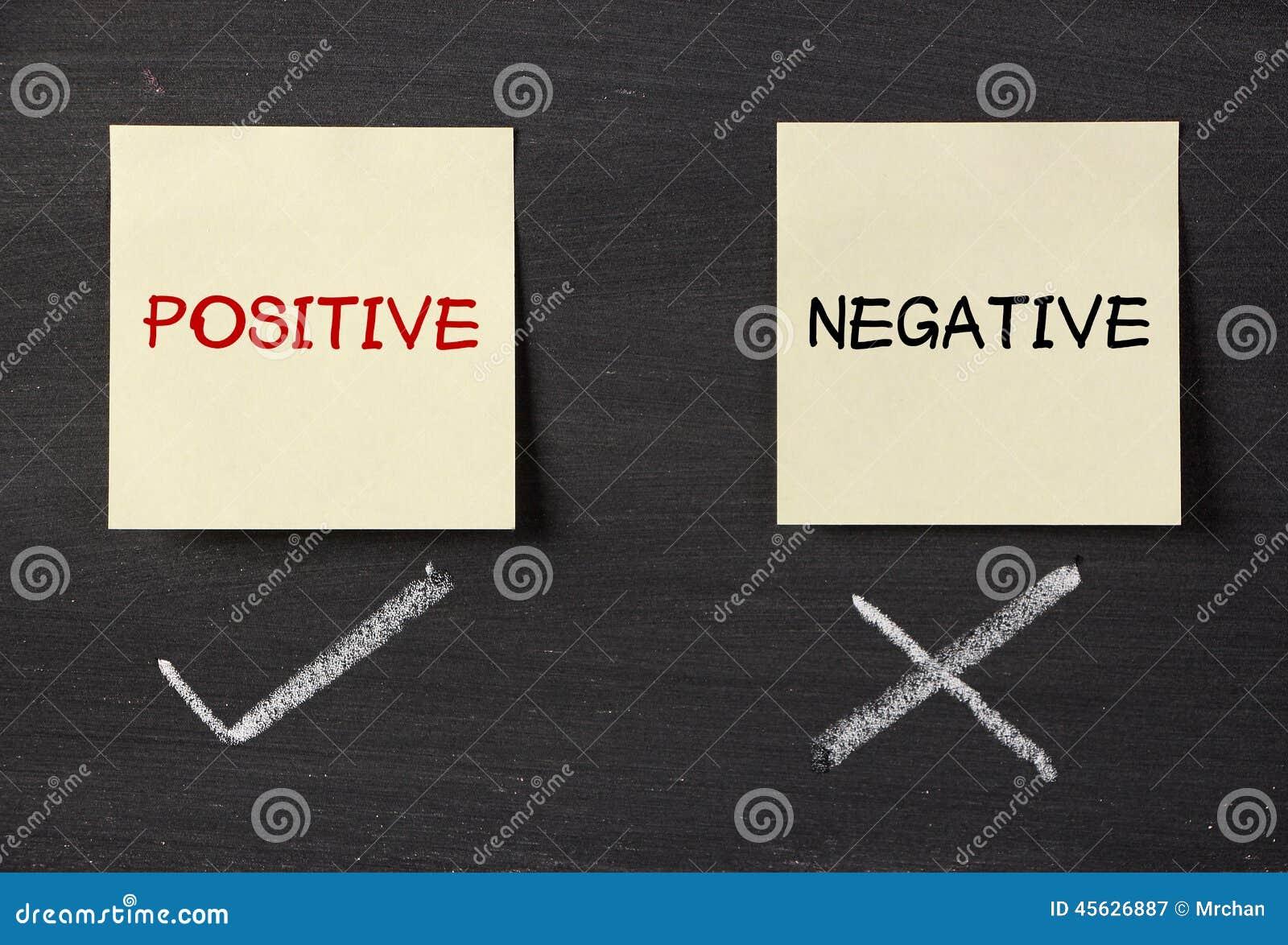 Positiv aber nicht negatives